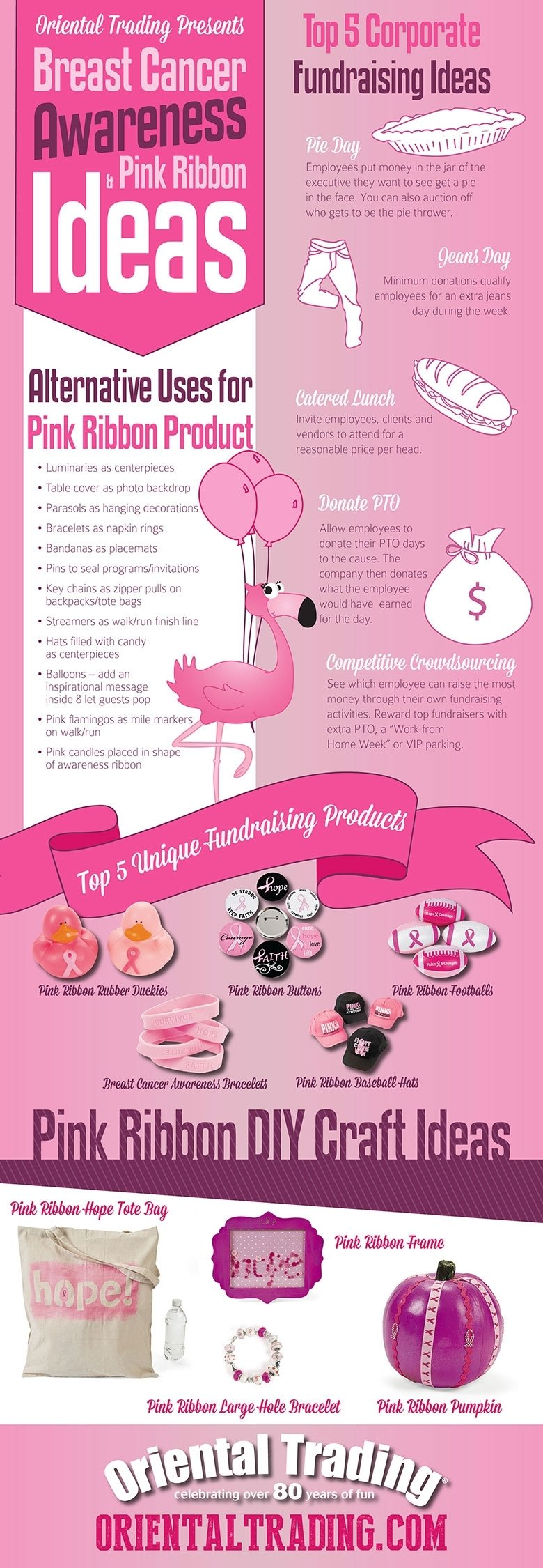 10 Stunning Breast Cancer Awareness Event Ideas breast cancer awareness pink ribbon ideas infographic 2020