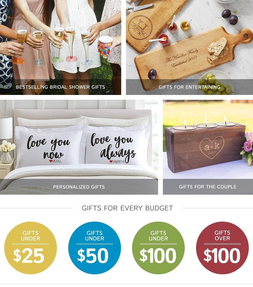 10 Great Gift Ideas For Bridal Shower bridal shower gifts 2018 bridal shower ideas gifts 8 2020