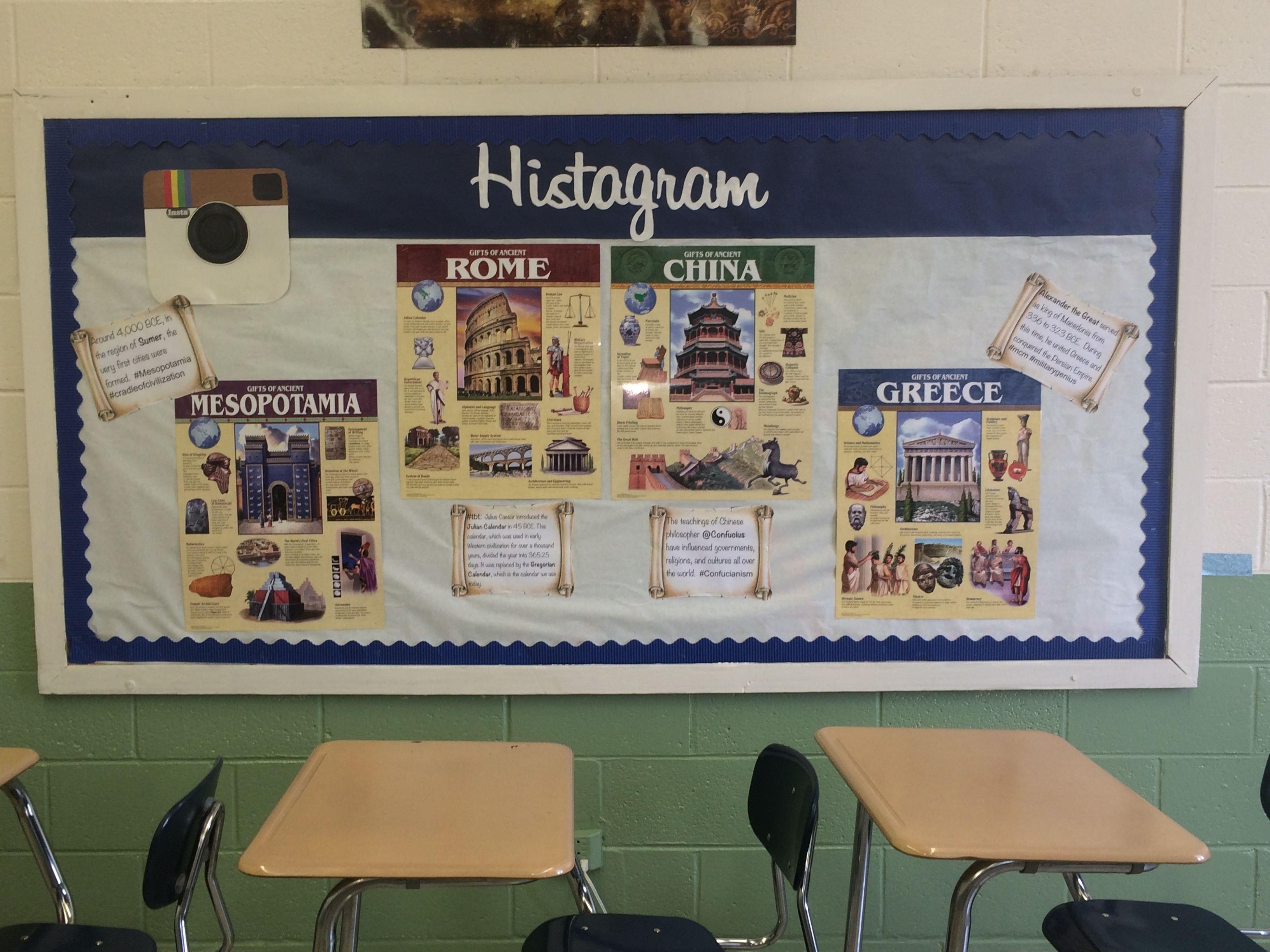 10 Great Social Studies Classroom Decorating Ideas bulletin board for my ancient world history classroom education 2021