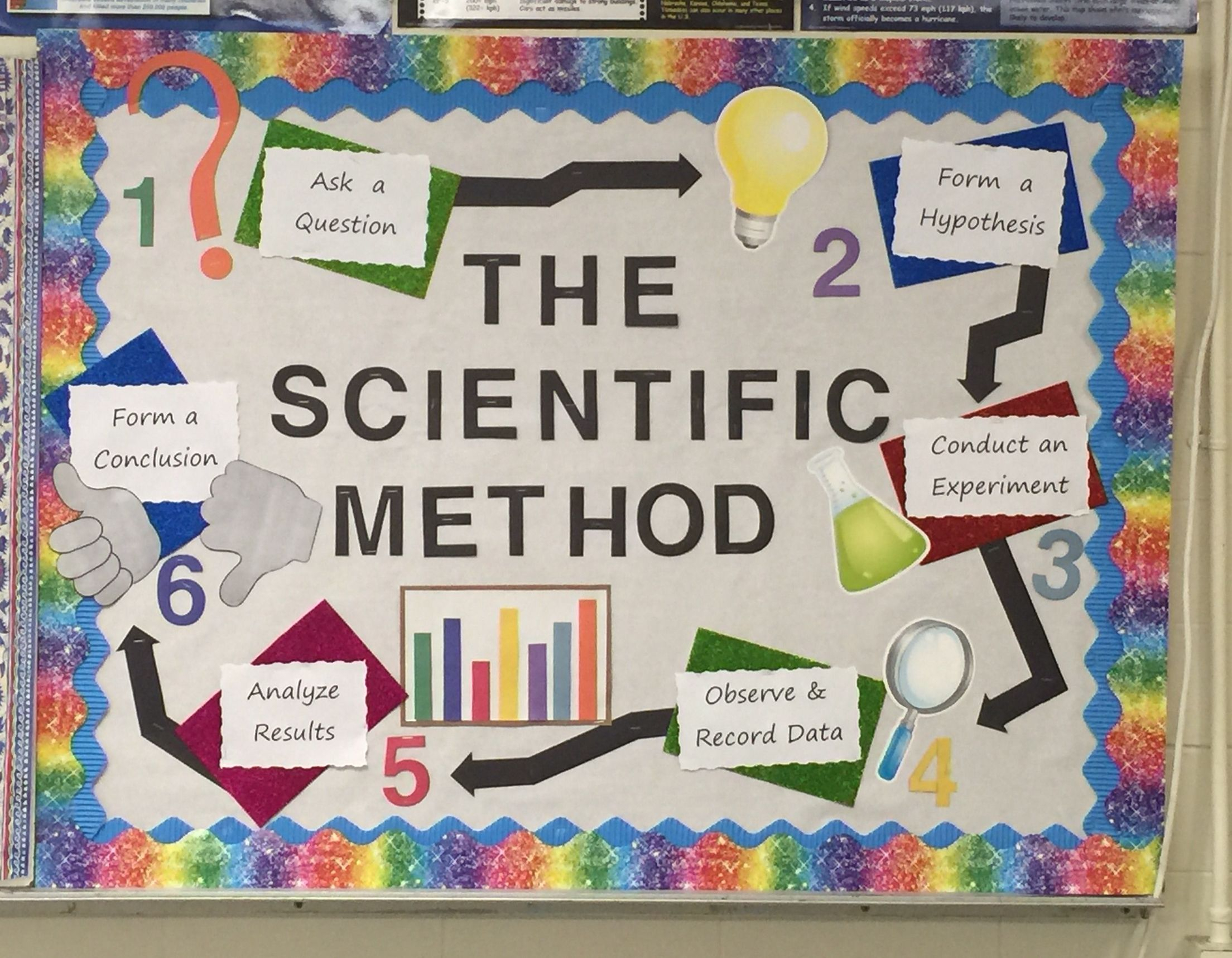 10 Nice Science Ideas For 8Th Graders bulletin board i made for mrs berrys 5th grade science class 2021