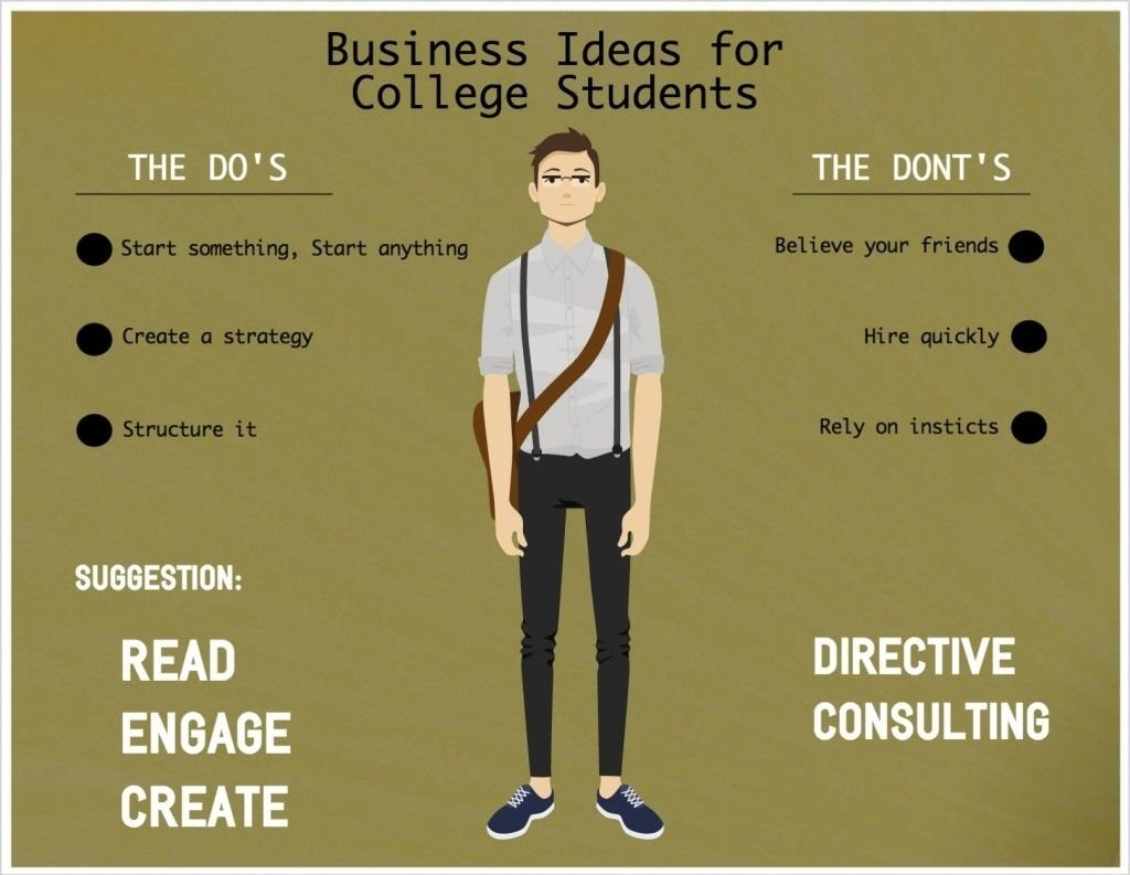 10 Stylish Business Ideas For College Students business ideas for college students dos and donts seo seo