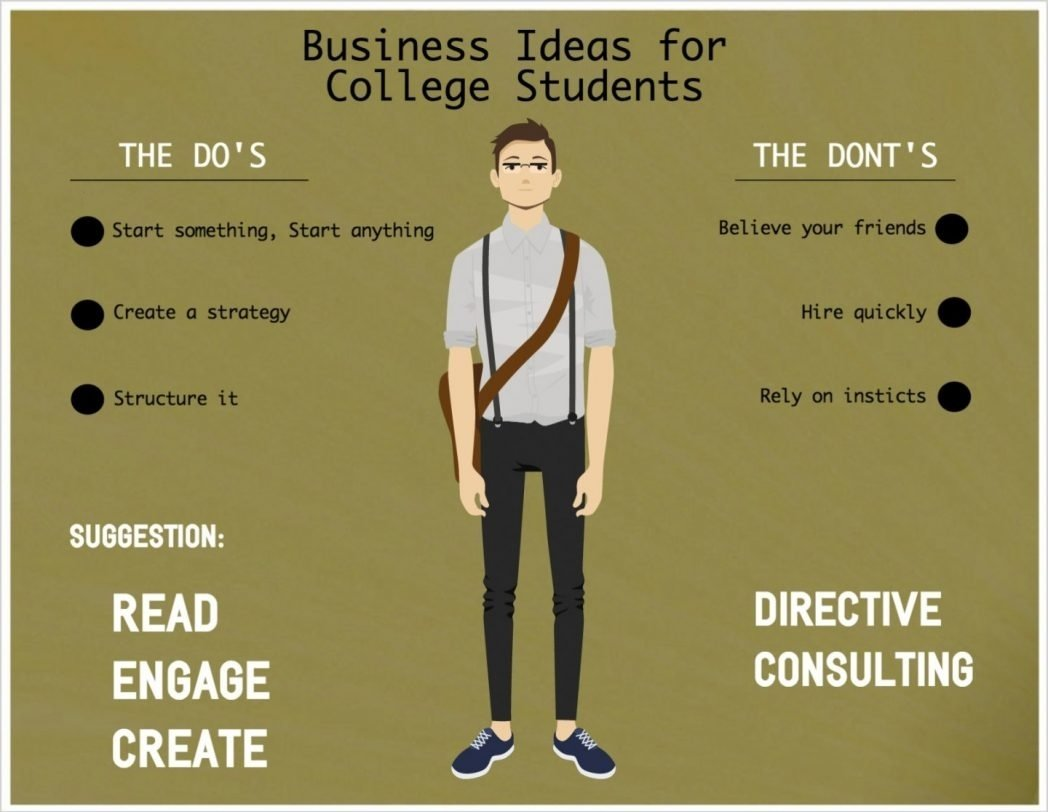 10 Stylish Business Ideas For College Students business plan ideas for college students to start at university in