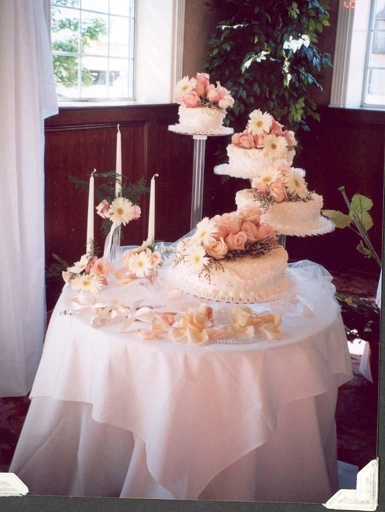 10 Trendy Dessert Table Ideas For Wedding cake table ideas wedding philippines dessert 04 600x399 for 2020