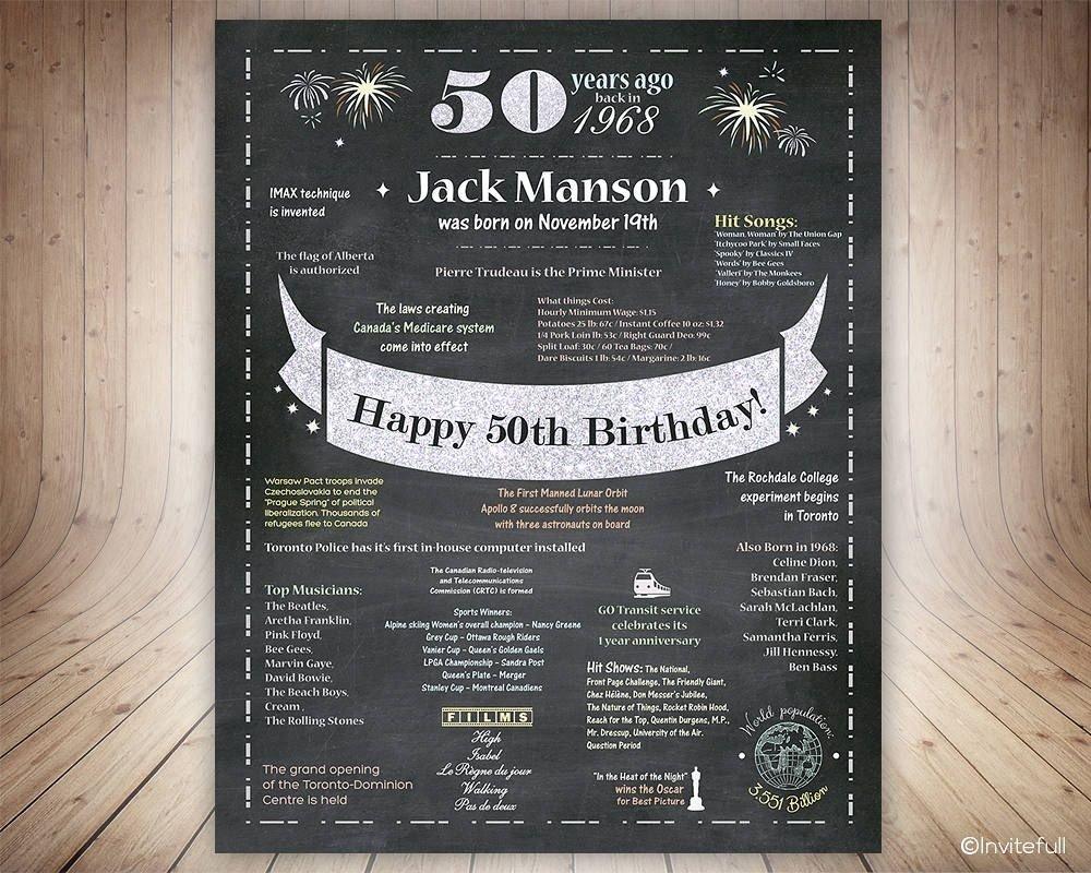 10 Amazing 70Th Birthday Gift Ideas For Men canada 50th birthday gift for men 50th birthday posterchalkboard 2020
