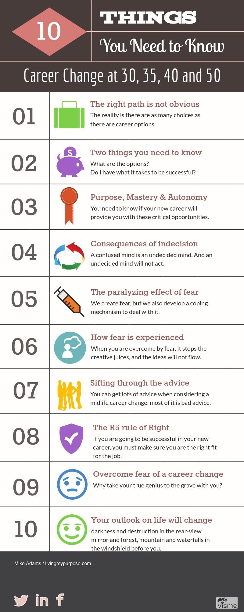 10 Stylish New Career Ideas At 30 career change at 35 yok kubkireklamowe co