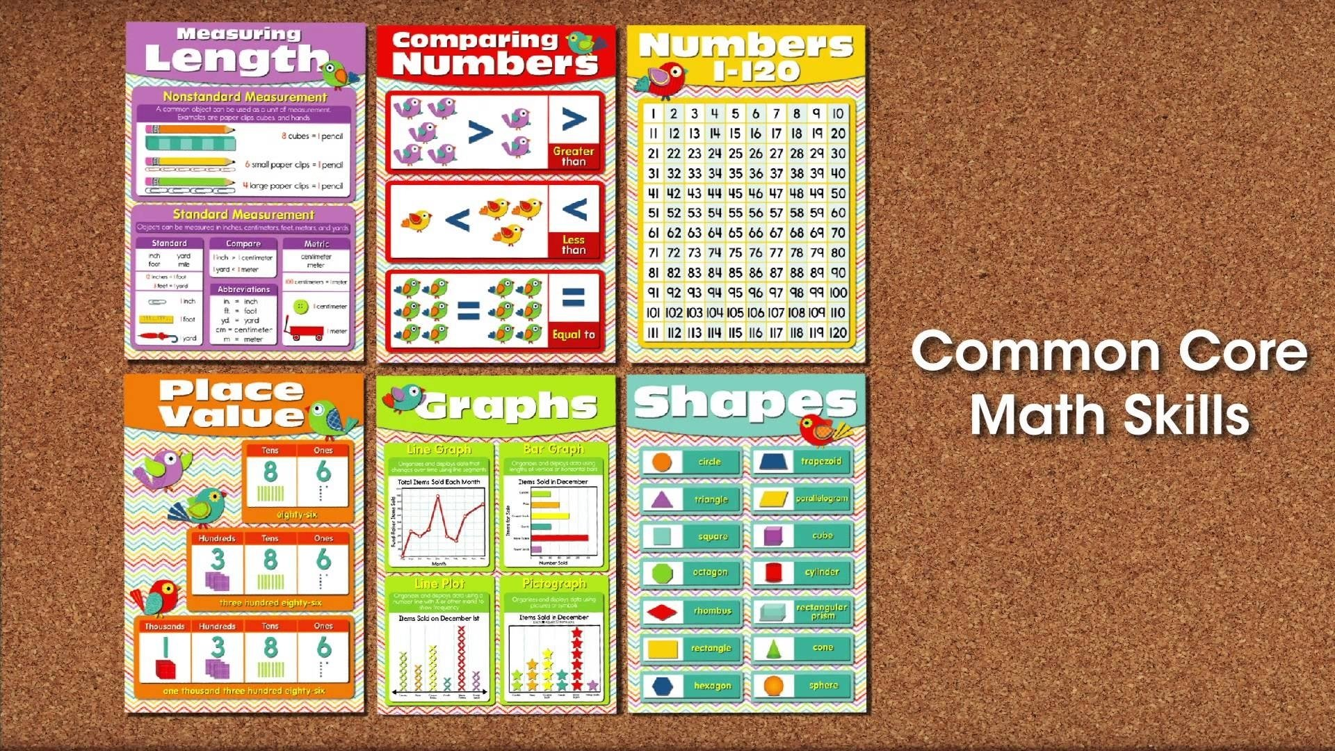 10 Stylish Common Core Bulletin Board Ideas classroom decoratives chevron common core bulletin board sets youtube 2020