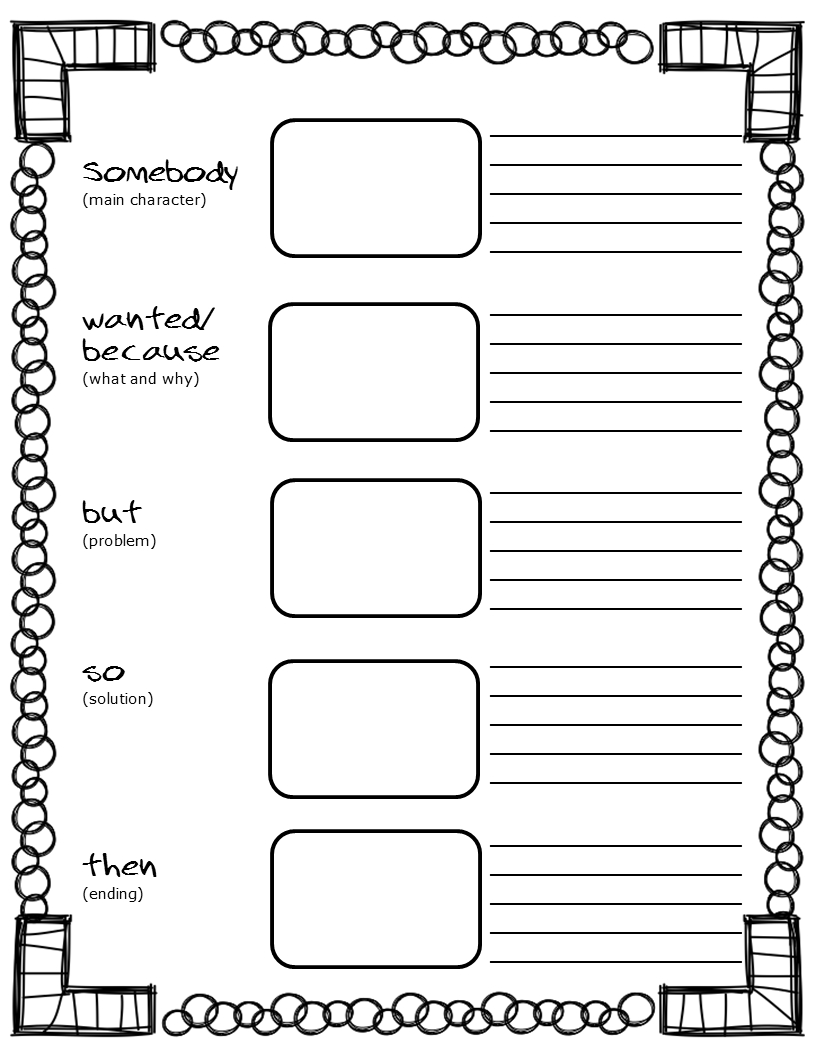 10 Wonderful Main Idea Graphic Organizer Printable columbus day activities graphic organizers free printable and free