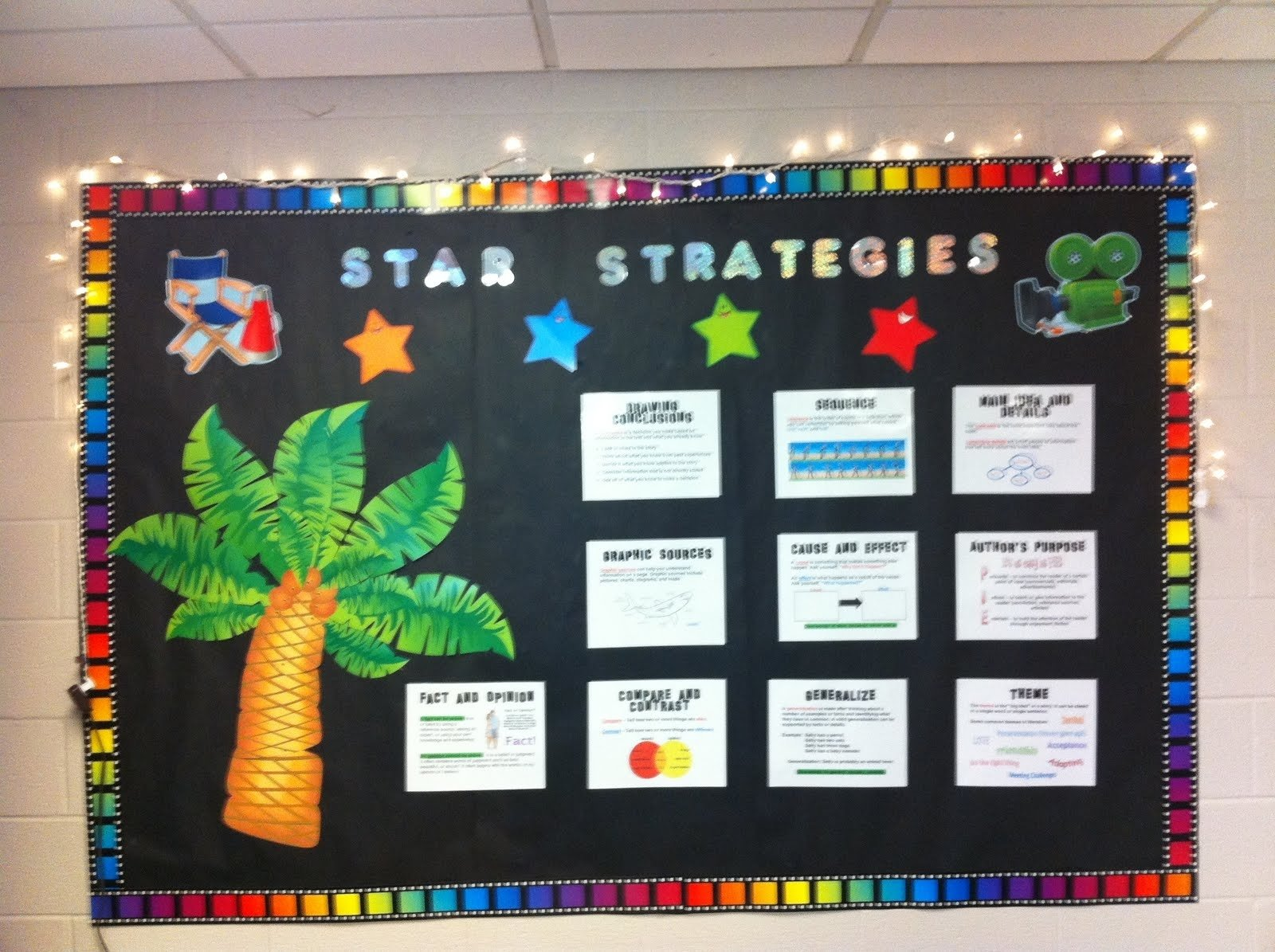 10 Amazing Fifth Grade Bulletin Board Ideas comprehension strategy posters tales of a fifth grade teacher 2020