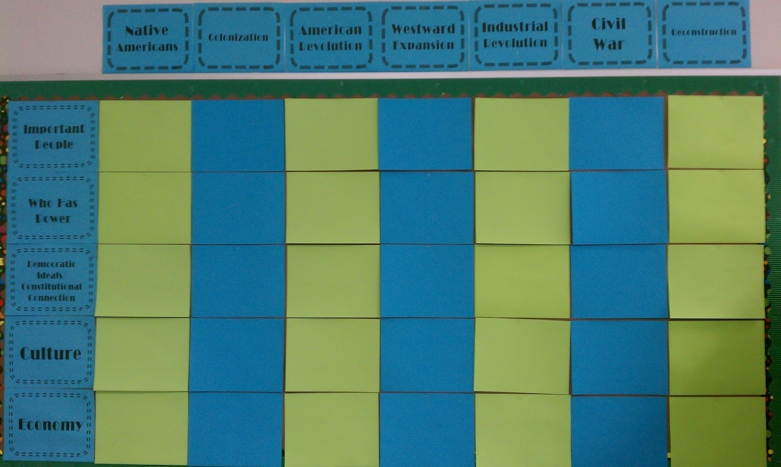 10 Stylish Common Core Bulletin Board Ideas confortable fifth grade common core bulletin boards with additional 2020