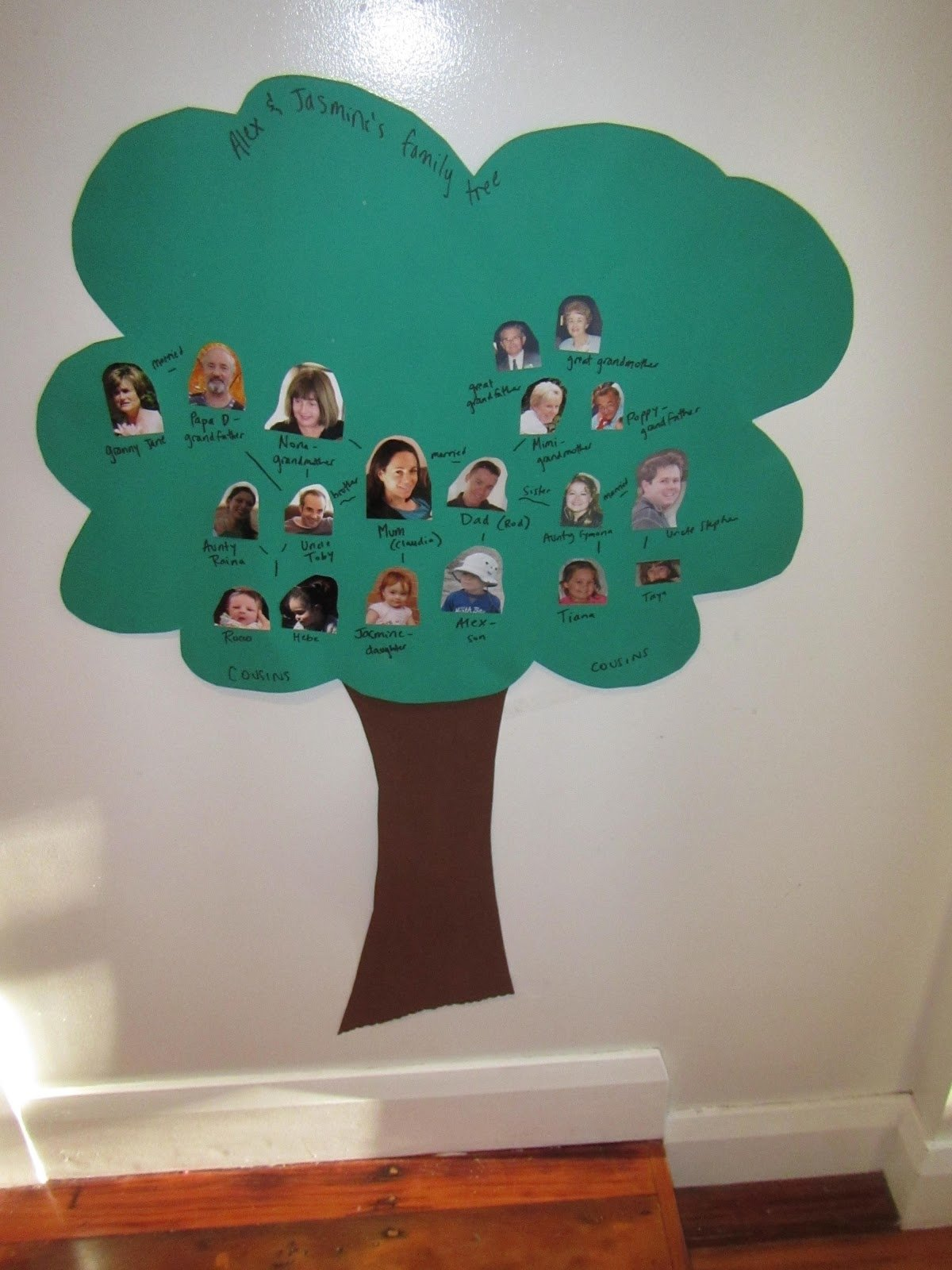 10 Stunning Family Tree Ideas For Kids crafty little people simple family tree
