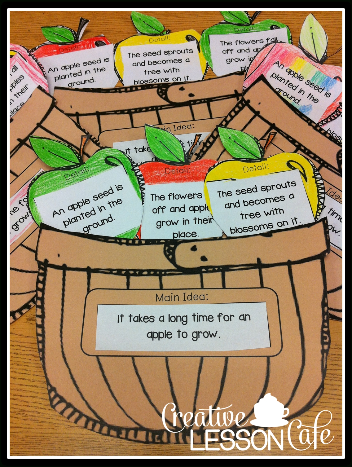 creative lesson cafe: more apple fun! main idea and details projects