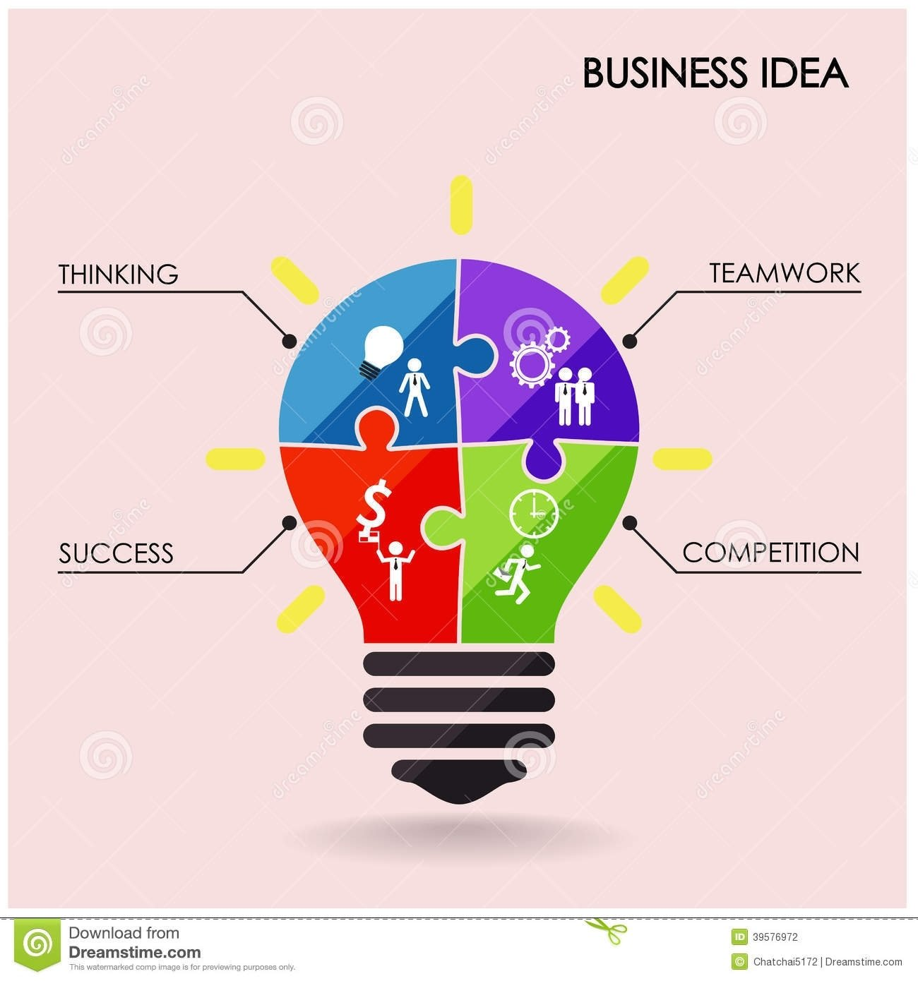 10 Unique A Great Business Idea Is creative light bulb and business idea stock vector illustration of 2020