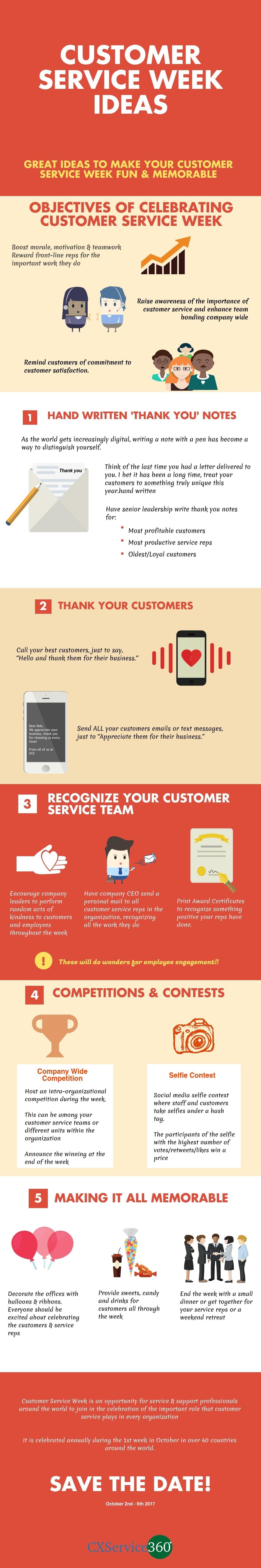 10 Nice Ideas For Customer Service Week %name 2020