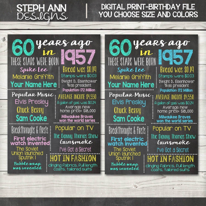 10 Wonderful Ideas For A 60Th Birthday customized chalkboard 60th birthday sign digital file you print 2020