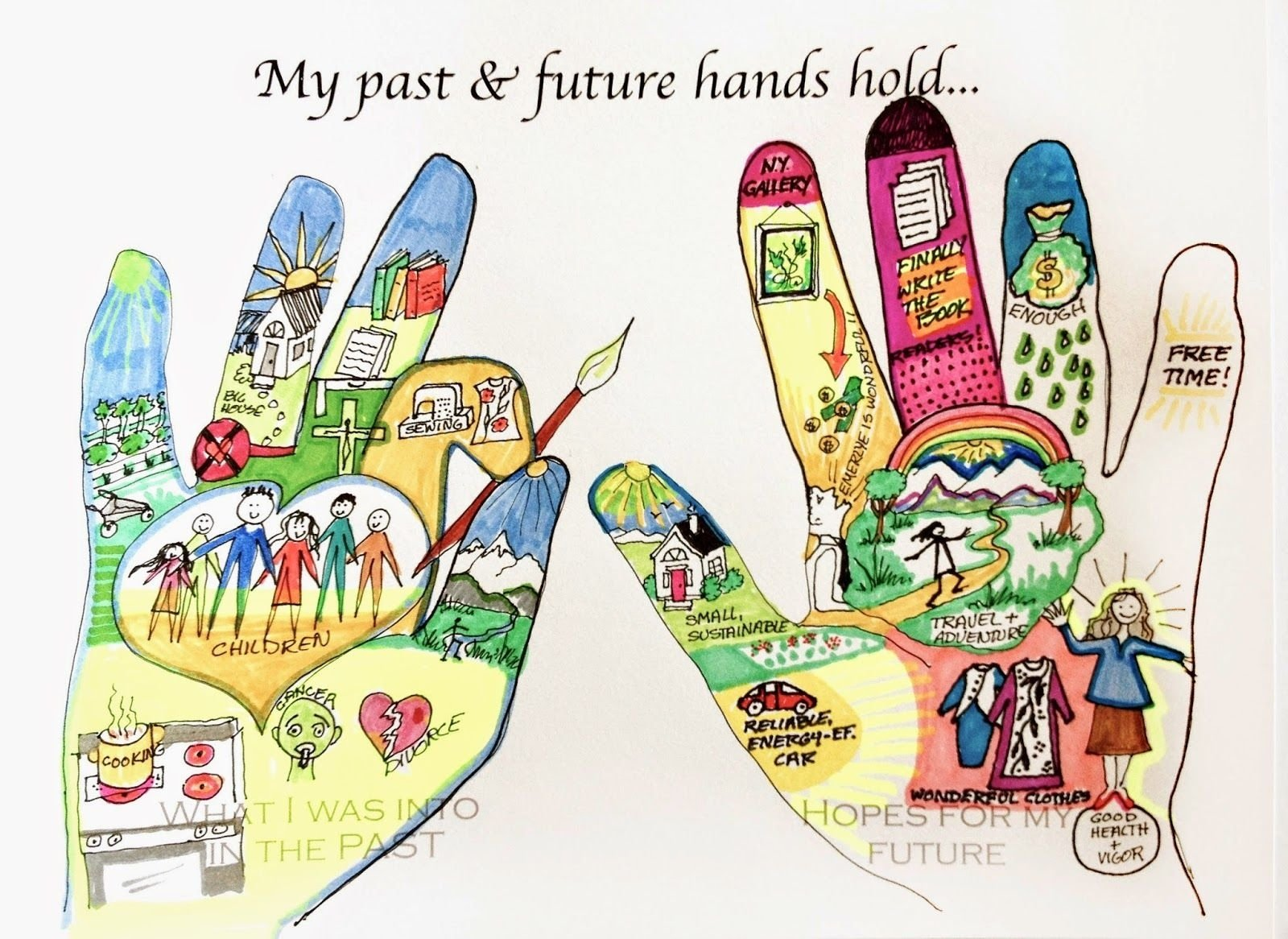 cynthia emerlye's art therapy group. trace your hands and fill them