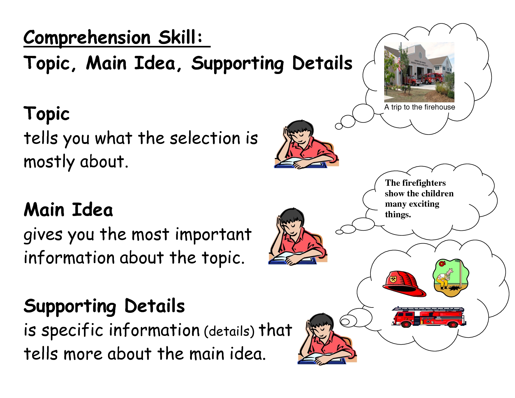 difference between main idea and topic | comprehension | pinterest