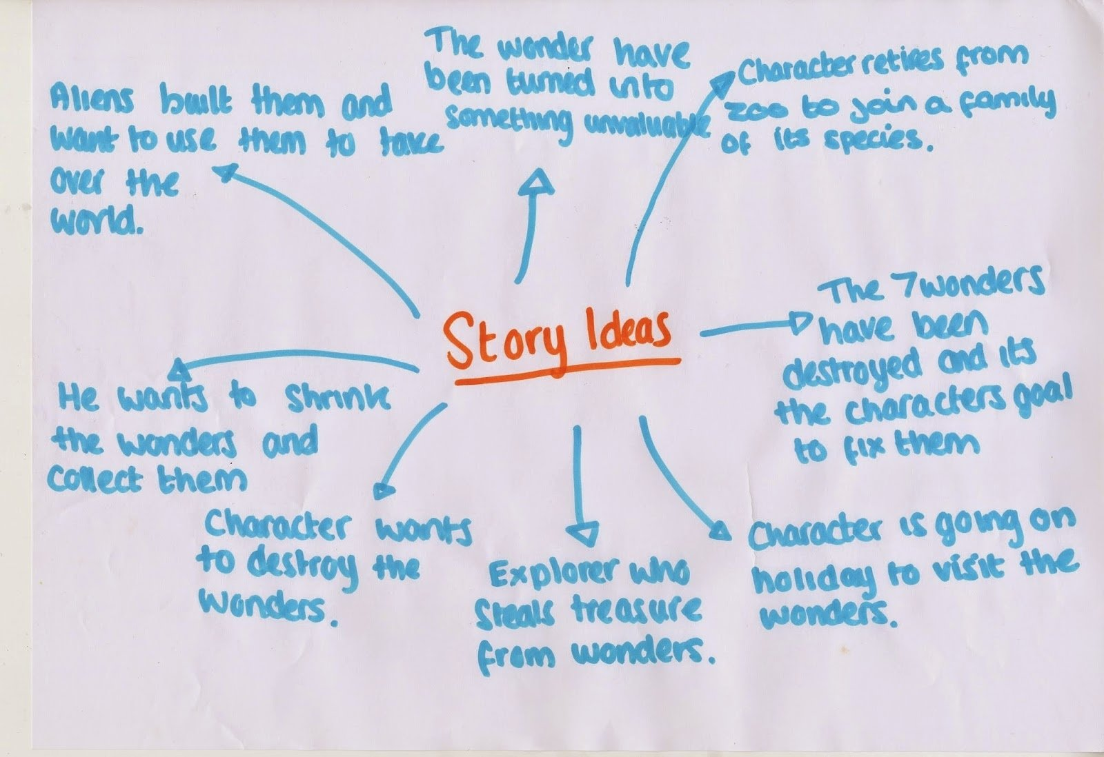 10 Stunning Coming Up With Story Ideas dinosaurs vs unicorns extended practice story ideas development 2021