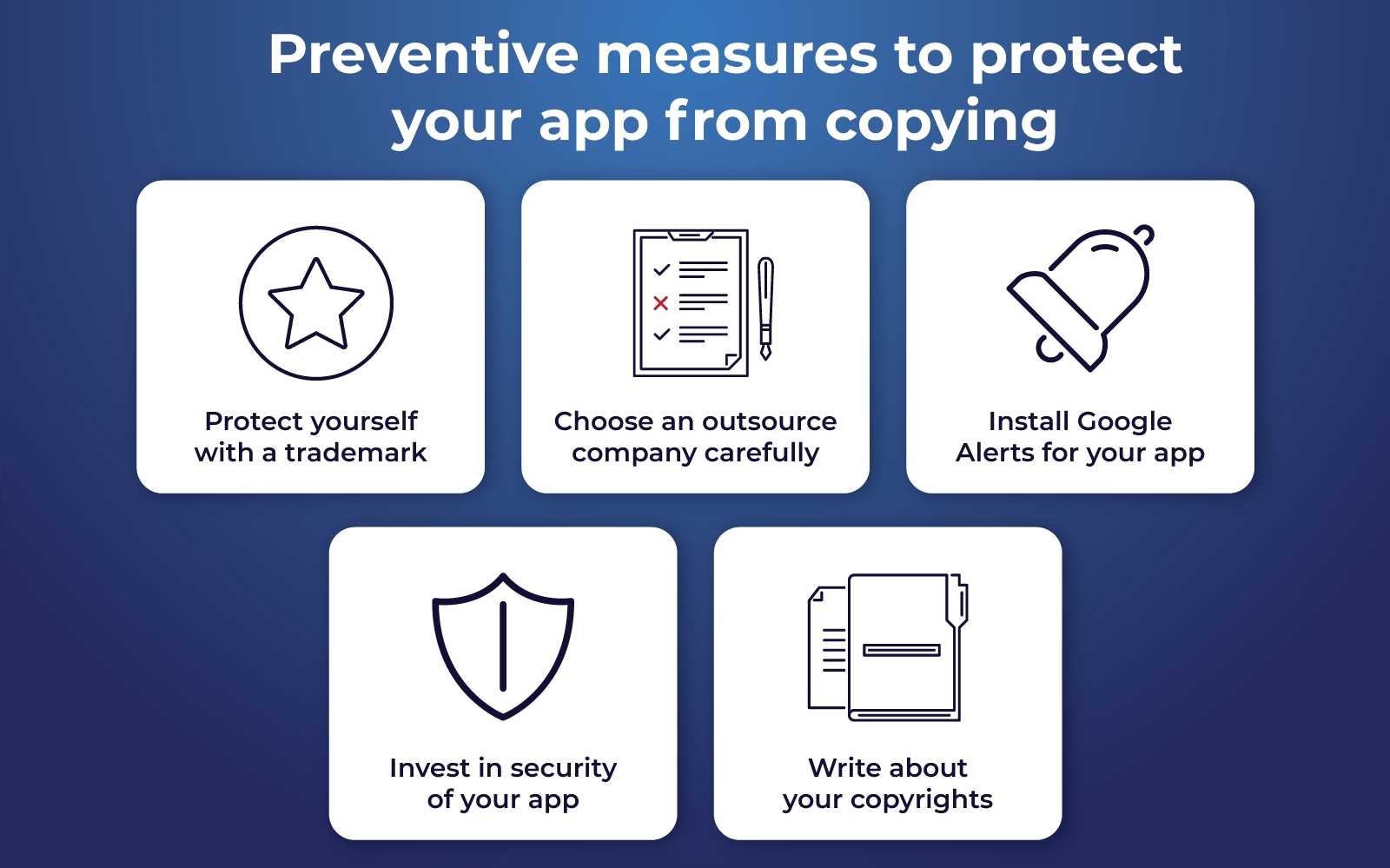 10 Fantastic How To Protect Your Idea discover how to protect an idea for an app and the app itself from 1