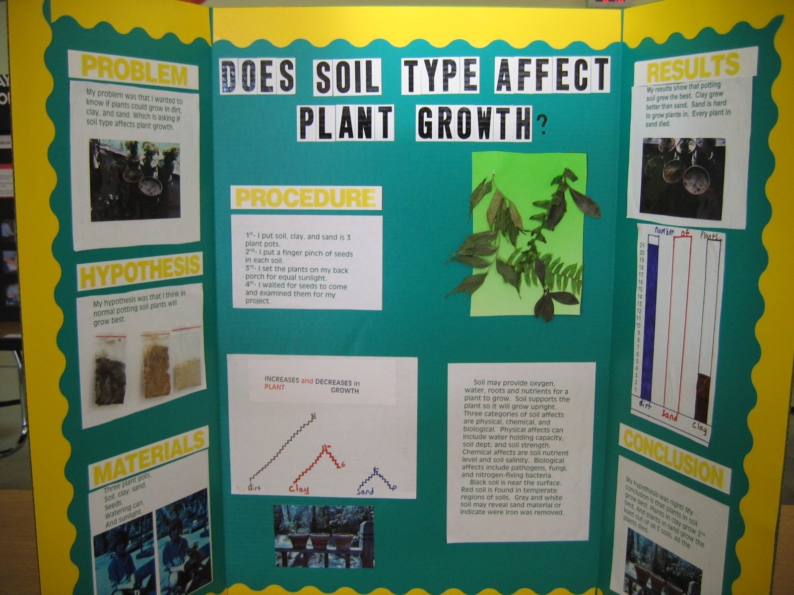 does soil type affect plant growth?