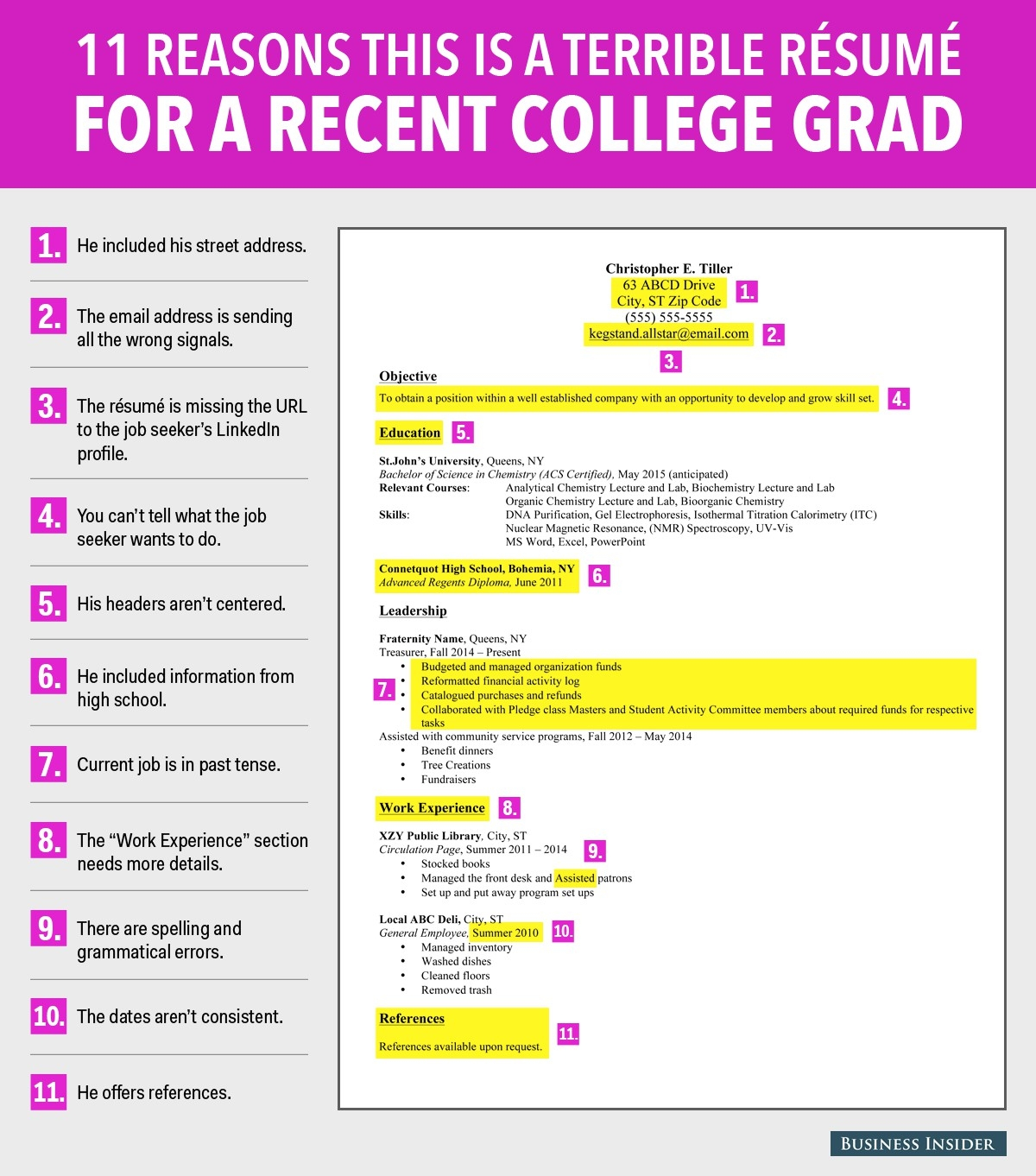 10 Stunning Job Ideas For 15 Year Olds draft of resume for 15 year old first job template joodeh 2020