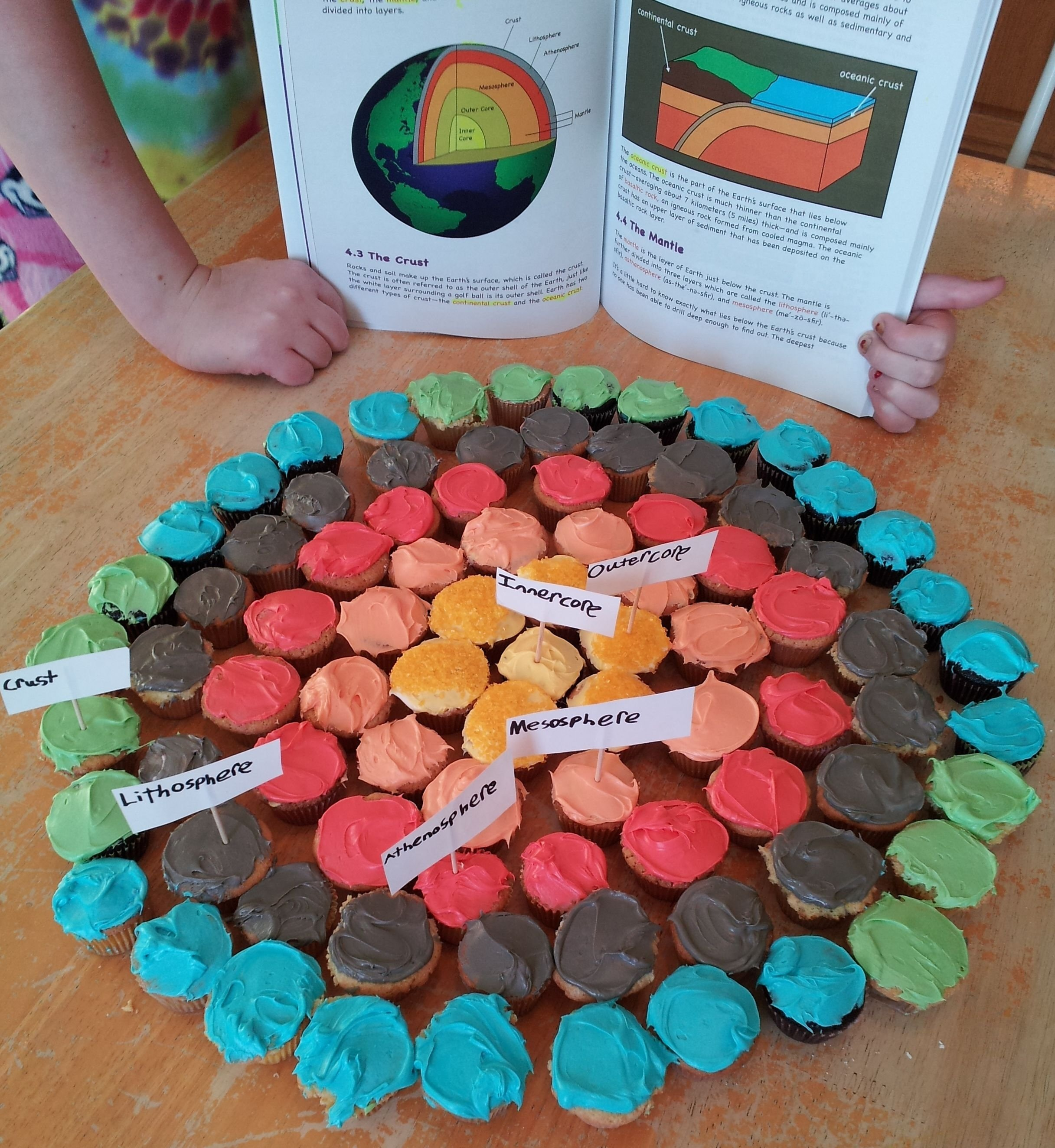 10 Famous Layers Of The Earth Project Ideas earth layers geology cupcakes project ideapaige age 10