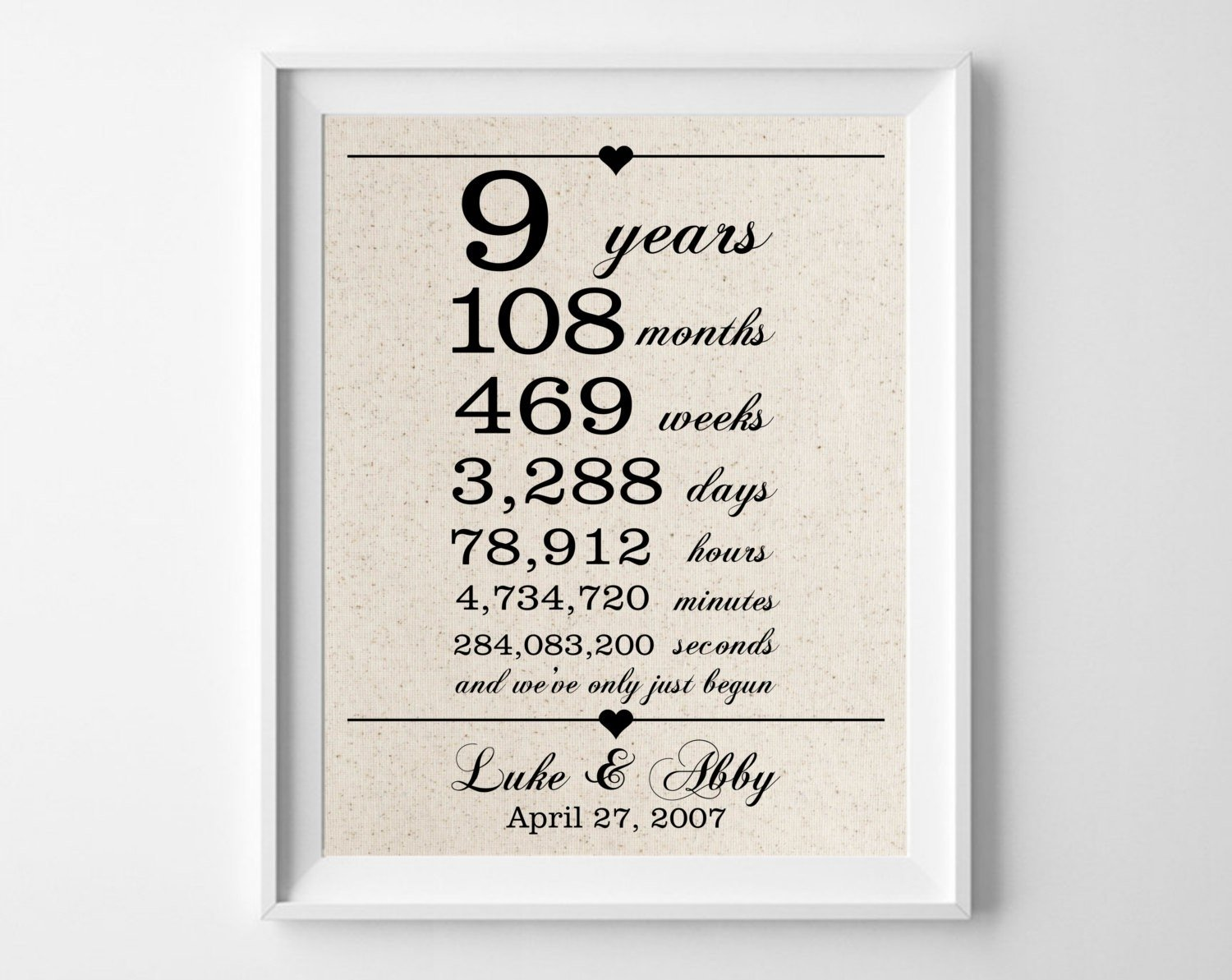 10 Stunning 9 Year Wedding Anniversary Gift Ideas elegant 9 year wedding anniversary gift ideas wedding gifts