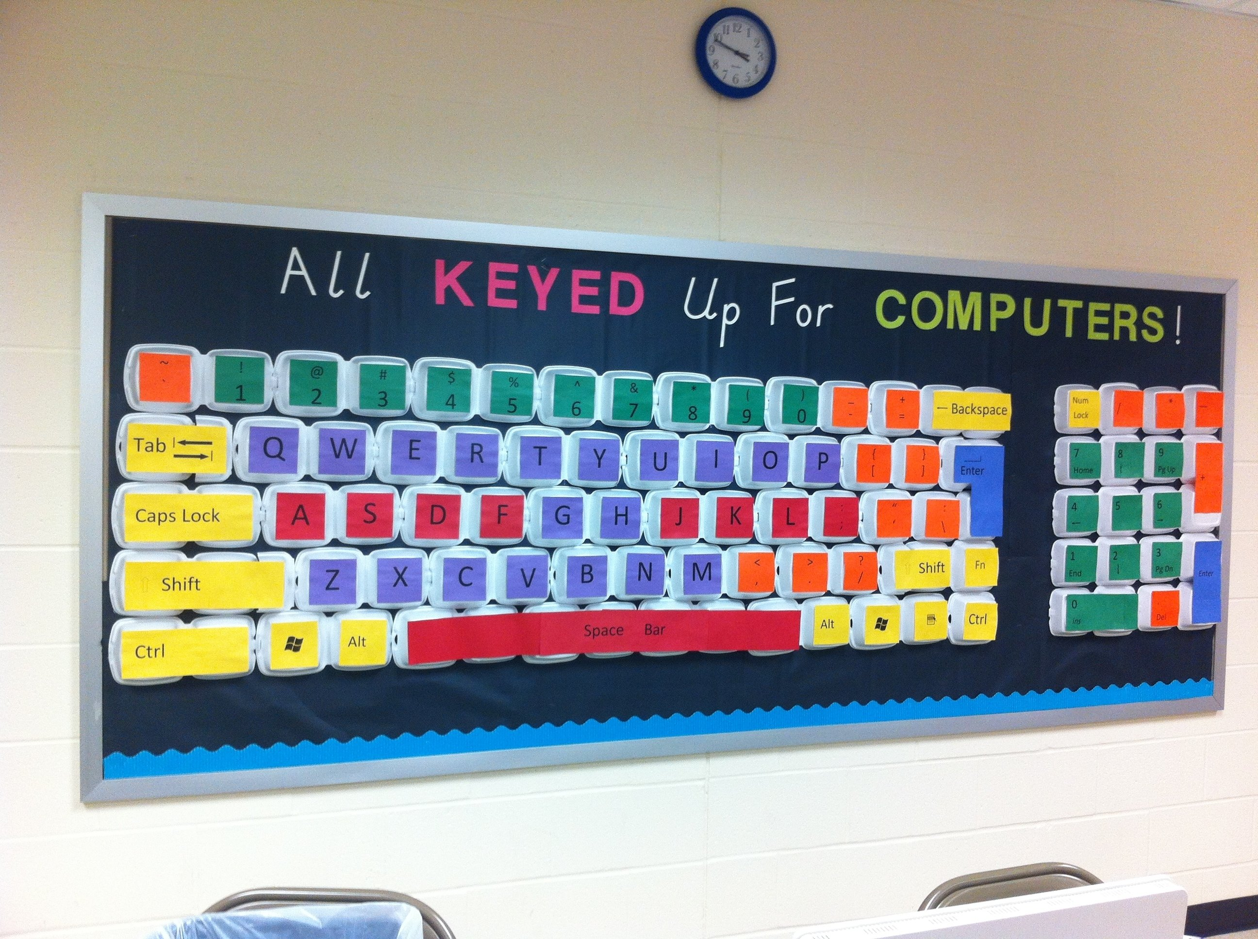 elementary computer lab bulletin board | computers in the classroom
