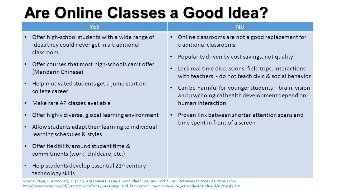 10 Wonderful Is Online College A Good Idea empowering students with technologyalan november 2 nd ed 2020
