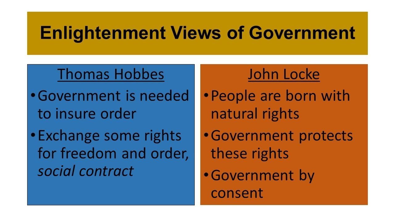 10 Cute John Locke Ideas On Government enlightenment views of government john locke people are born with 2020