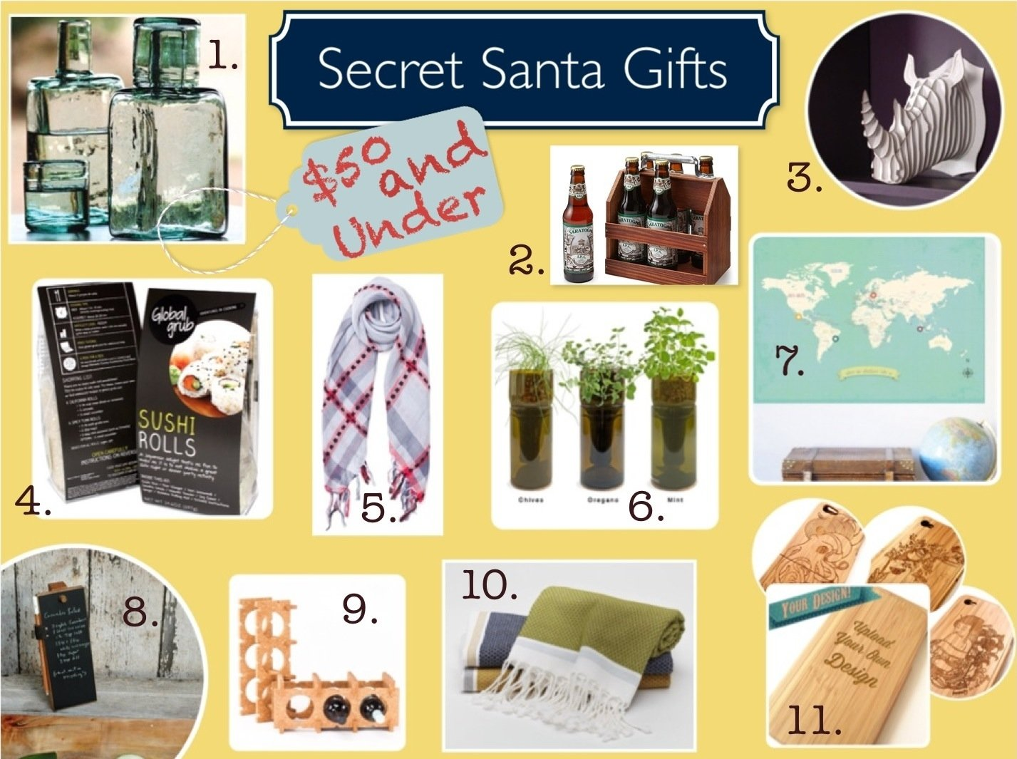 10 Wonderful Secret Santa Gift Ideas For Men ethical secret santa gifts under 50 made to travel 2020