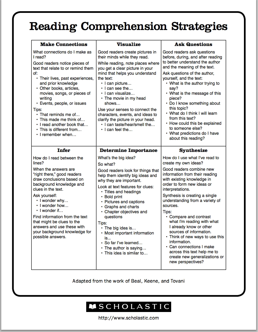 10 Stylish Big Ideas In Beginning Reading excellent chart featuring 6 reading comprehension strategies 2021