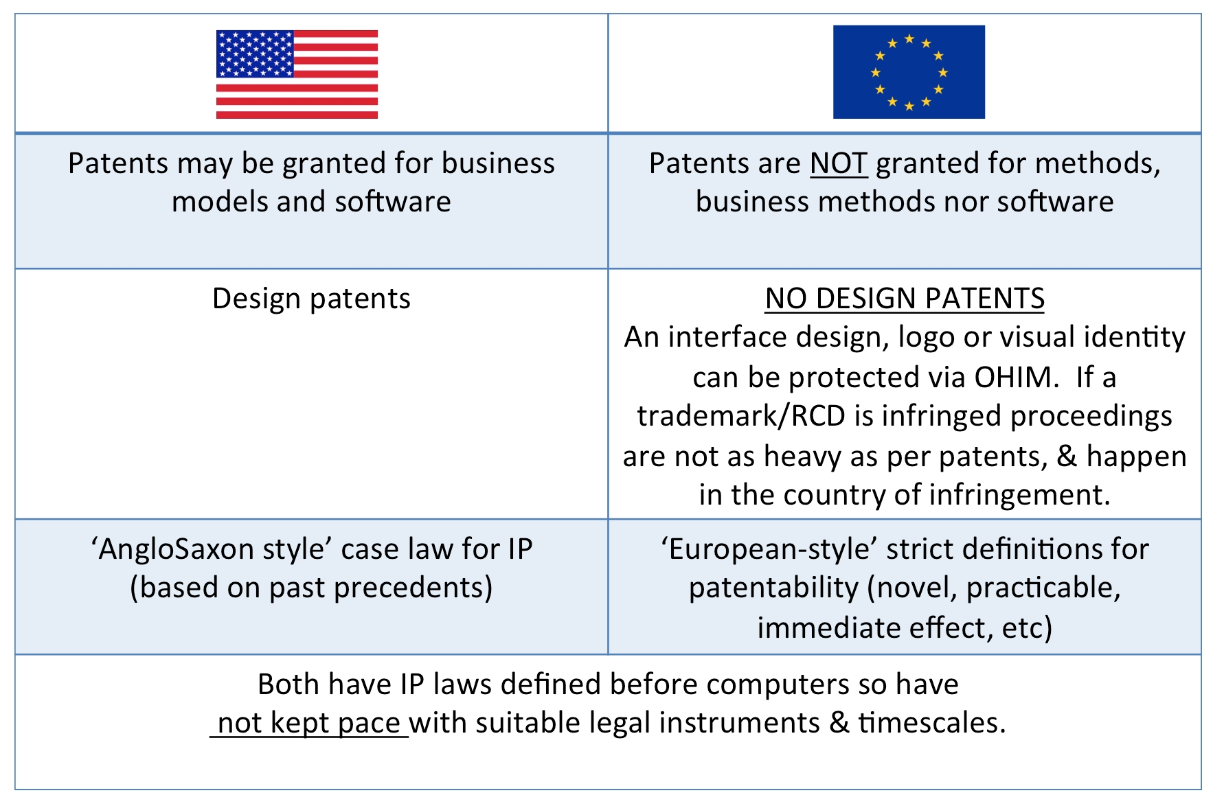 10 Spectacular How To Patent An Idea In Usa exploring issues around intellectual property in user experienceare