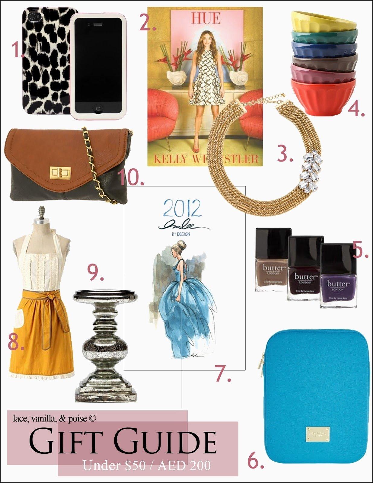 10 Gorgeous Best Christmas Gift Ideas For Men 2012