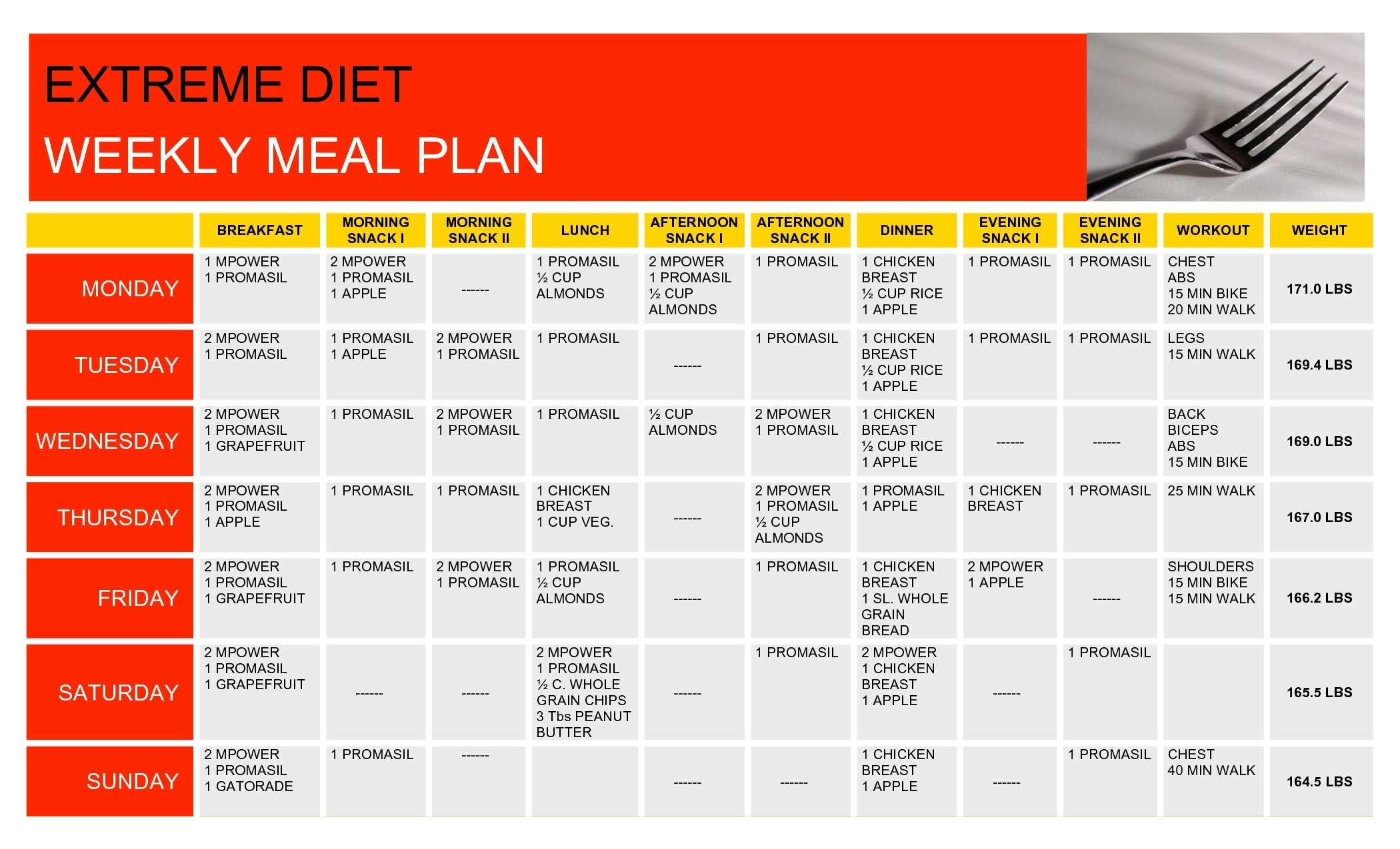 10 Fantastic Diet Ideas For Weight Loss extreme weight loss diet plan
