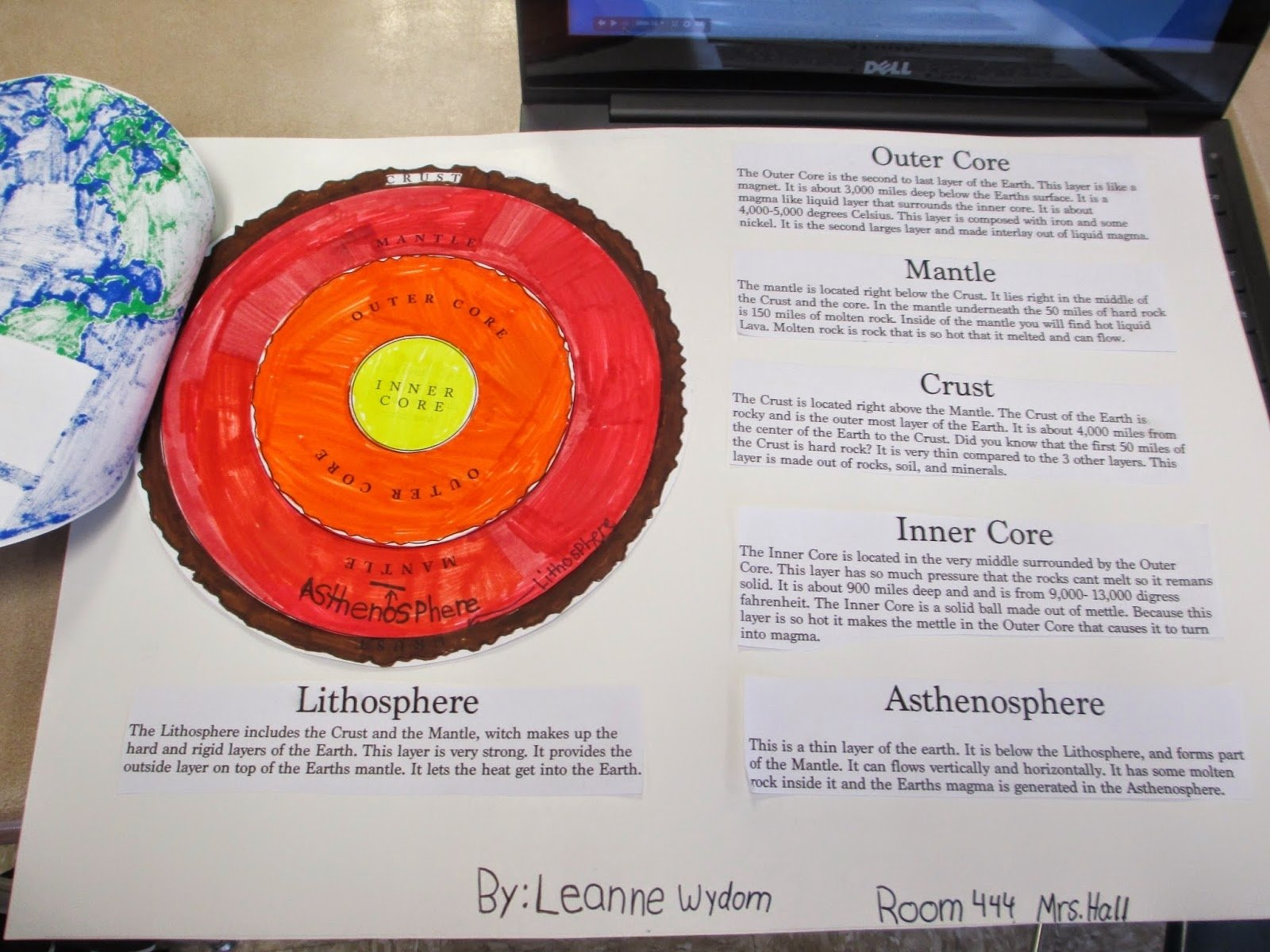 10 Famous Layers Of The Earth Project Ideas fabulous in fifth scientific saturdays layers of earth projects 1
