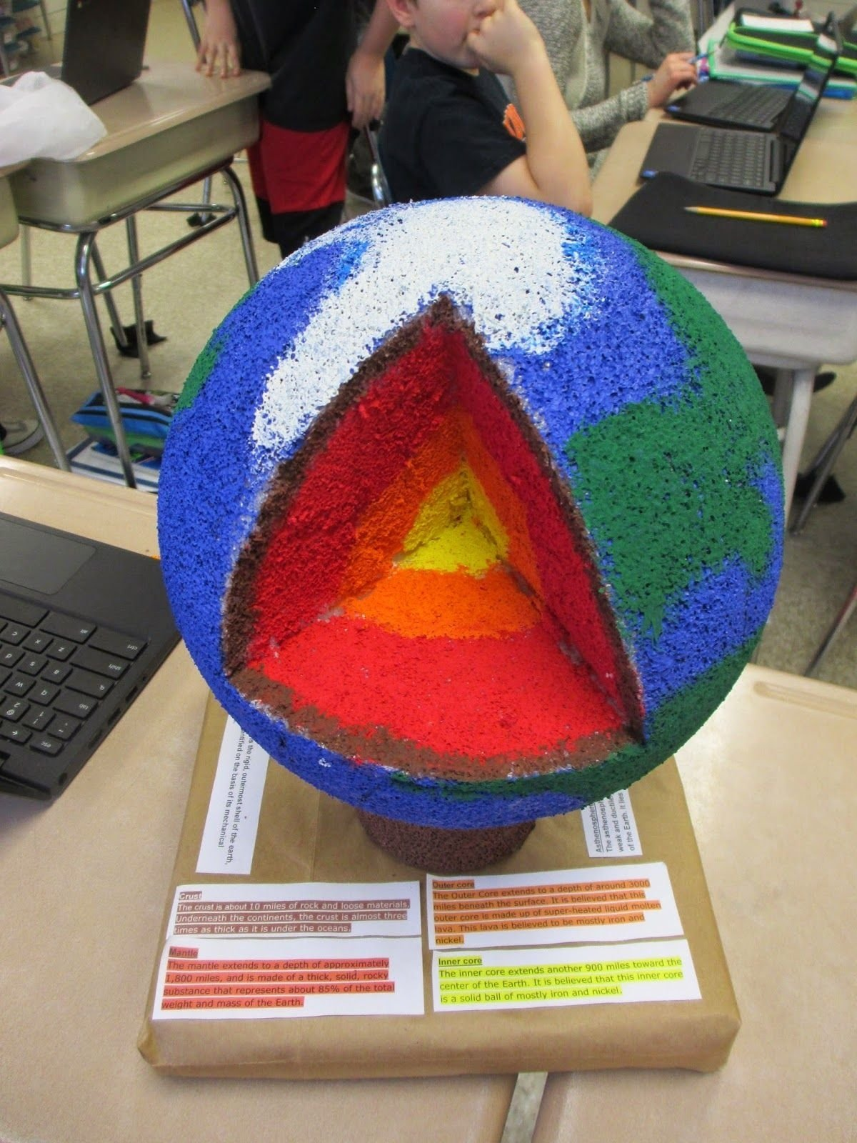 10 Famous Layers Of The Earth Project Ideas fabulous in fifth scientific saturdays layers of earth projects