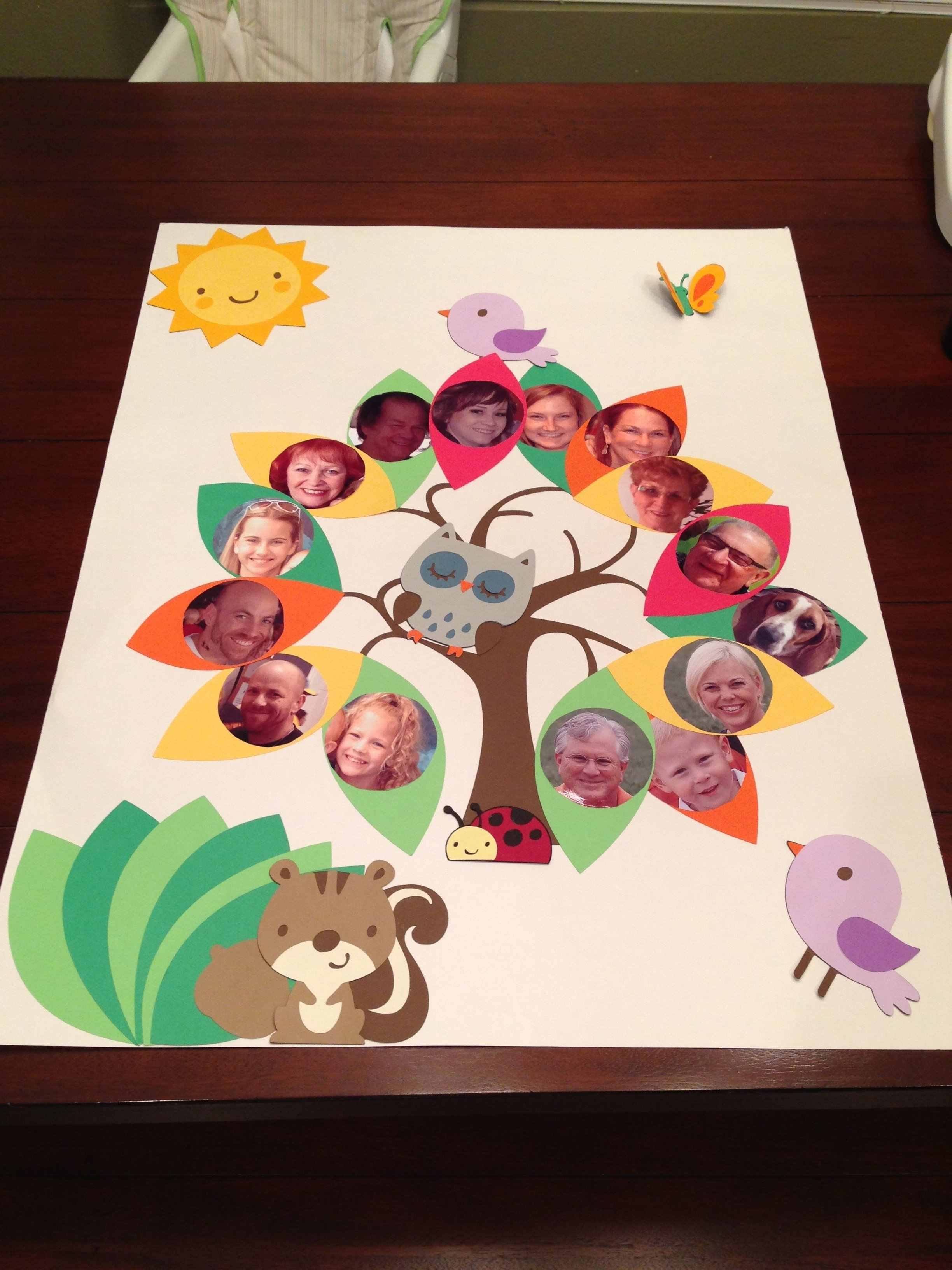 10 Famous Ideas For Family Tree Project family tree project education pinterest family trees school 2 2020
