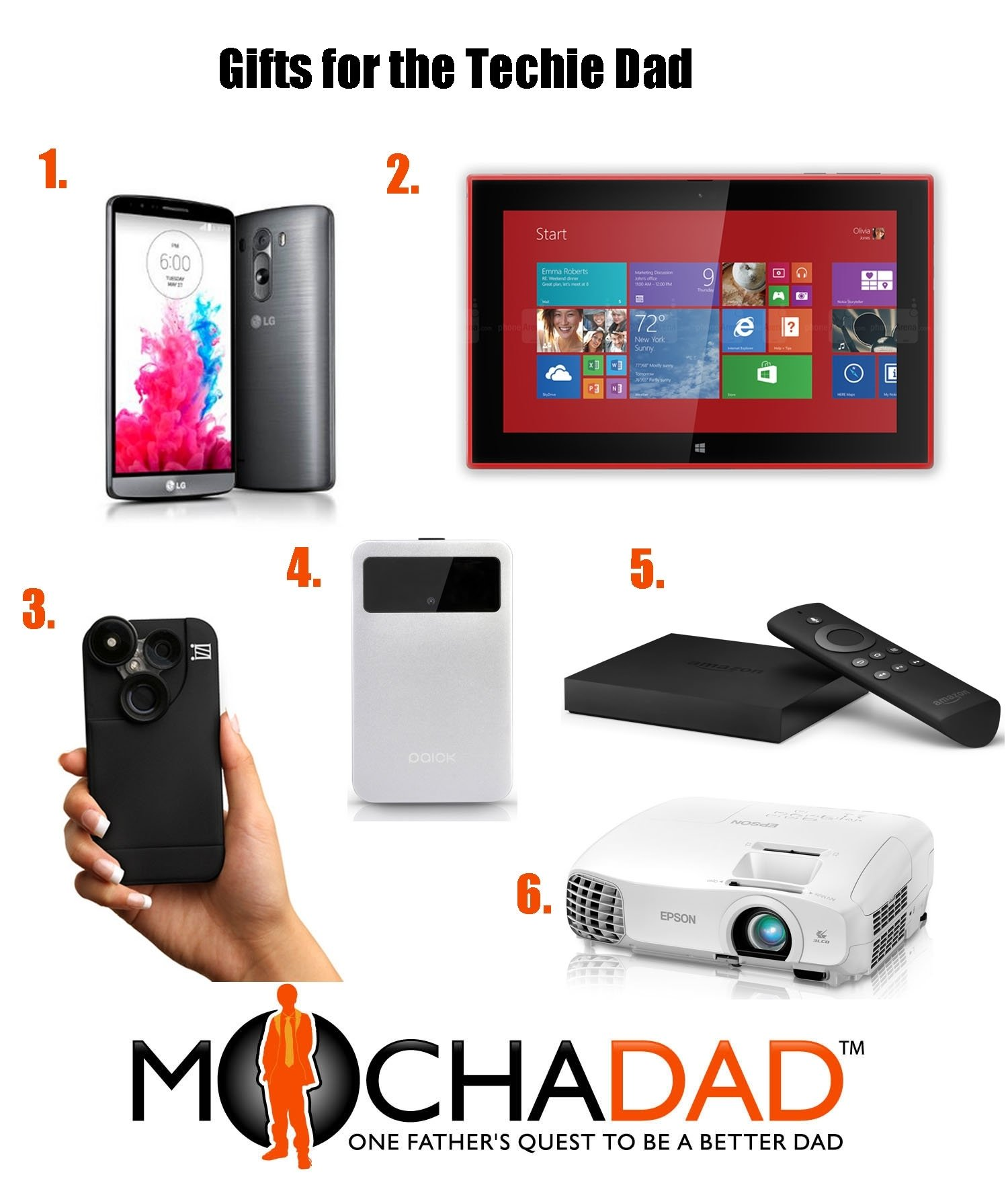 10 Wonderful Gift Ideas For Dads Who Have Everything fathers day gift ideas for dad mocha dad 2020