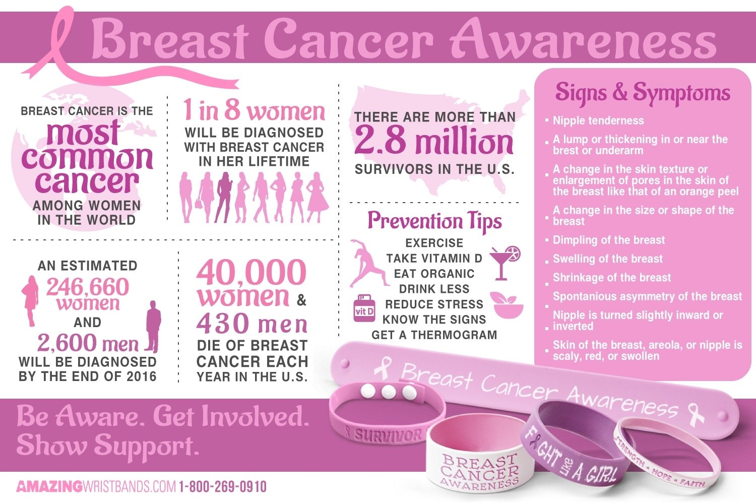 10 Cute Breast Cancer Awareness Fundraiser Ideas fight for breast cancer with custom silicone wristbands 2 2020