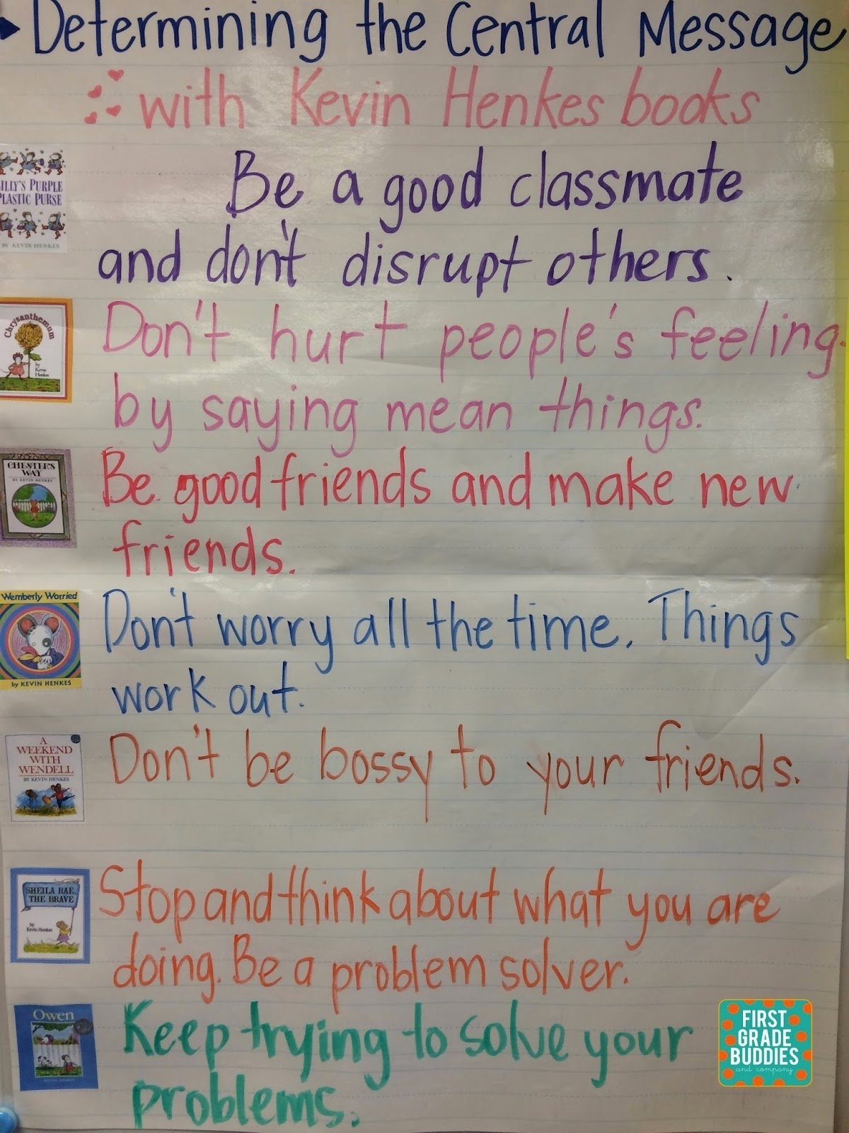 10 Cute What Is The Main Idea Of A Book first grade buddies determining the central message and identifying 1 2021