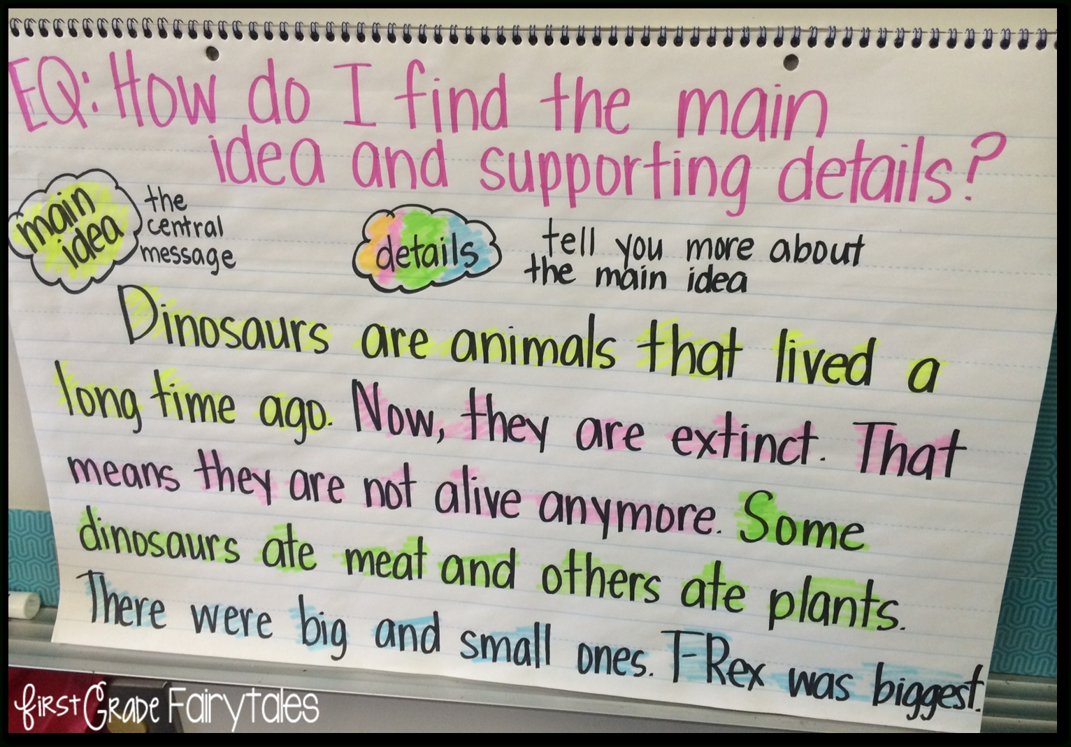 first grade fairytales: what's the big idea? main idea in