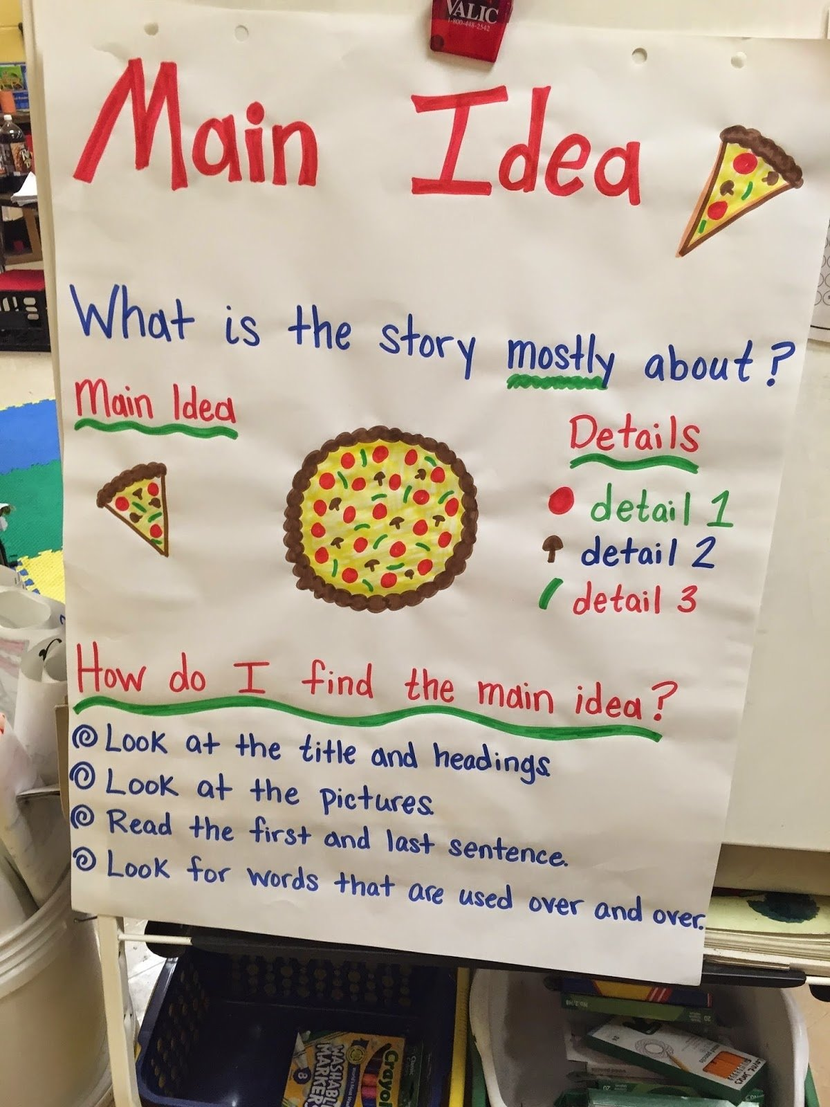 10 Stunning Main Idea Of A Book first grade mon stars writing sentences with the pigeon and going 2021