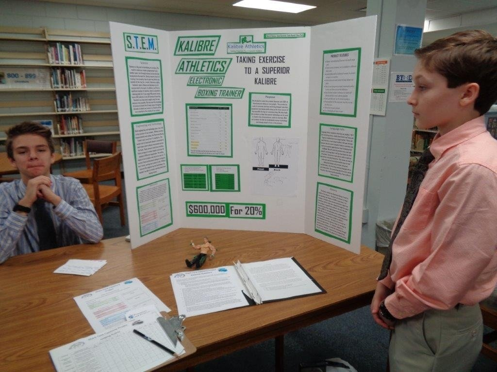 10 Unique Project Ideas For Middle School flate focus shark tank capstone project integrates stem business