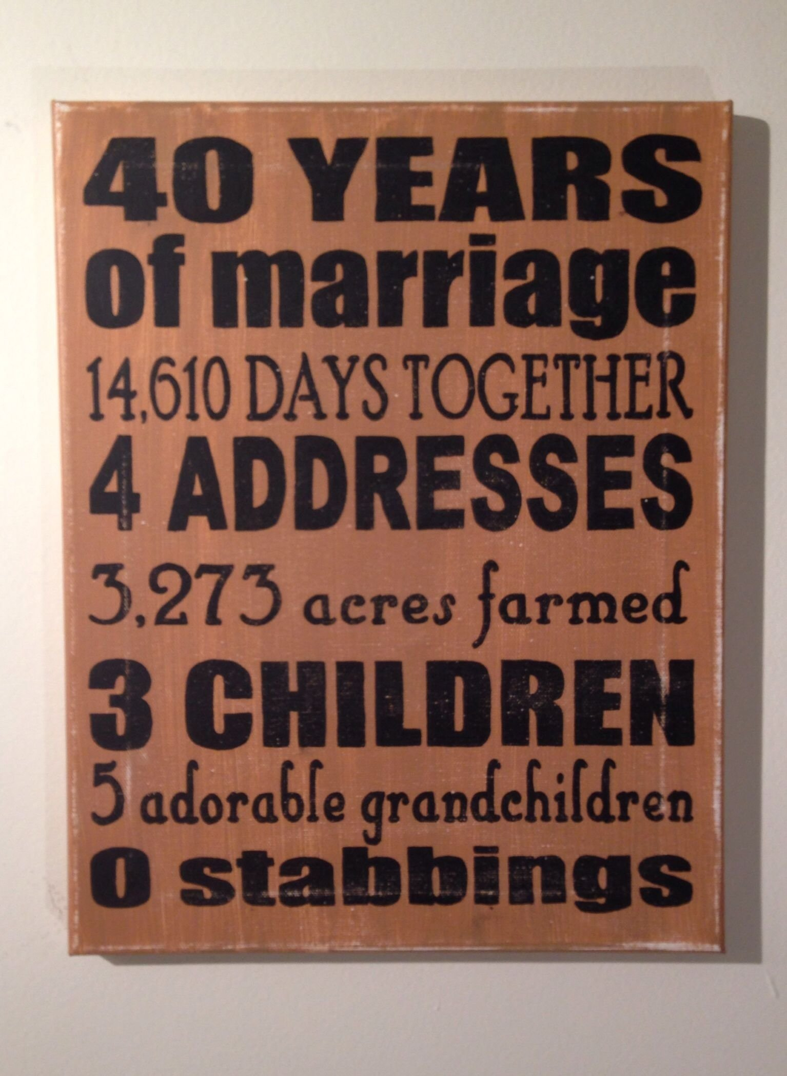 10 Trendy 40Th Wedding Anniversary Gift Ideas For Parents for my parents 40th wedding anniversary add successful 3