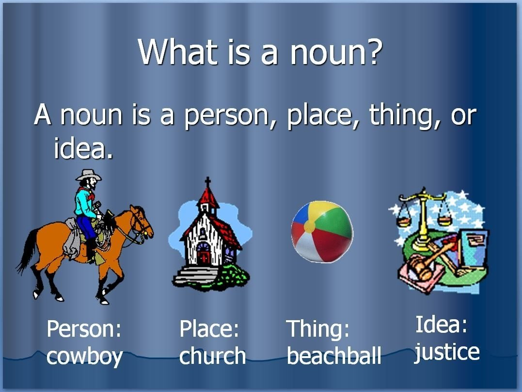 free name that noun powerpoint~ introduction to nouns (person, place