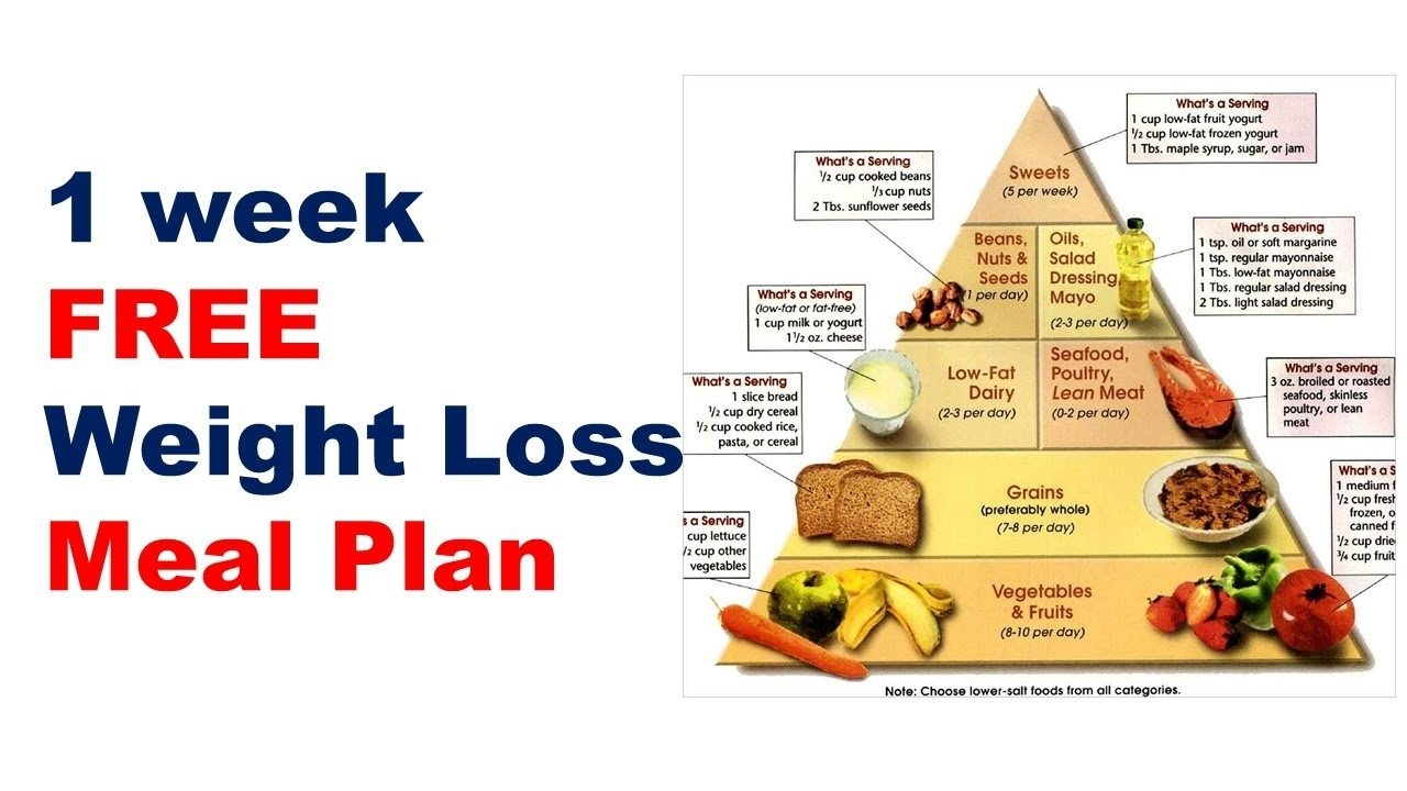 10 Fantastic Diet Ideas For Weight Loss free weight loss meal plan diet plan for weight loss meal plan for 1 2020