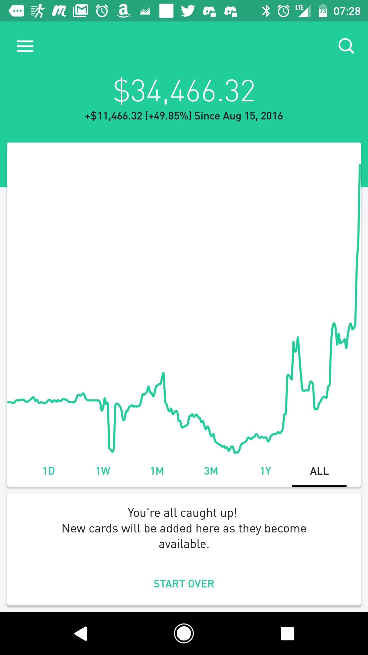 10 Best Are Penny Stocks A Good Idea fuck penny stocks robinhood 2020