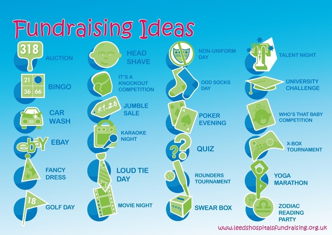 10 Lovable Benefit Ideas To Raise Money fundraising ideas nice graphic from leeds hospital showing their 2020