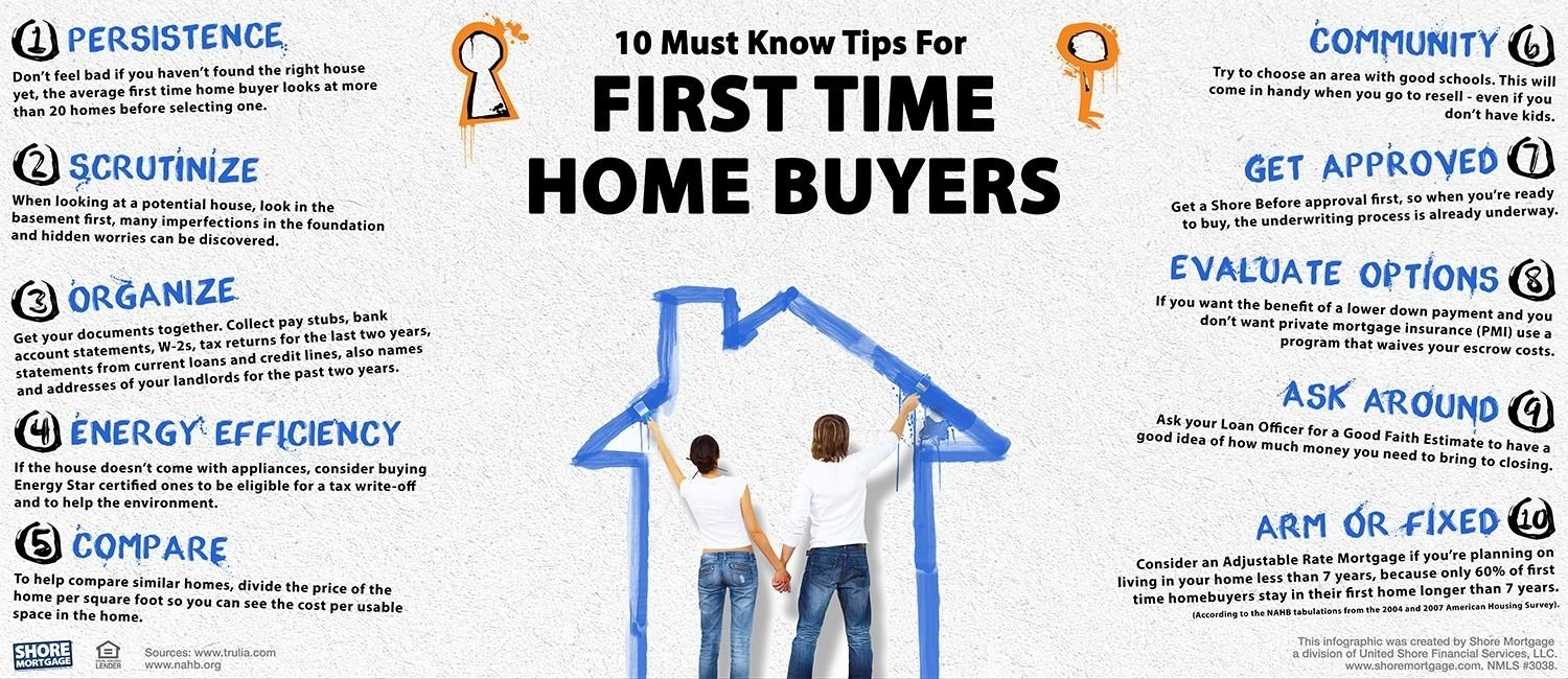 10 Spectacular Is Buying A Foreclosure A Good Idea georgias leading pre foreclosure and short sale experts 10 must 2020