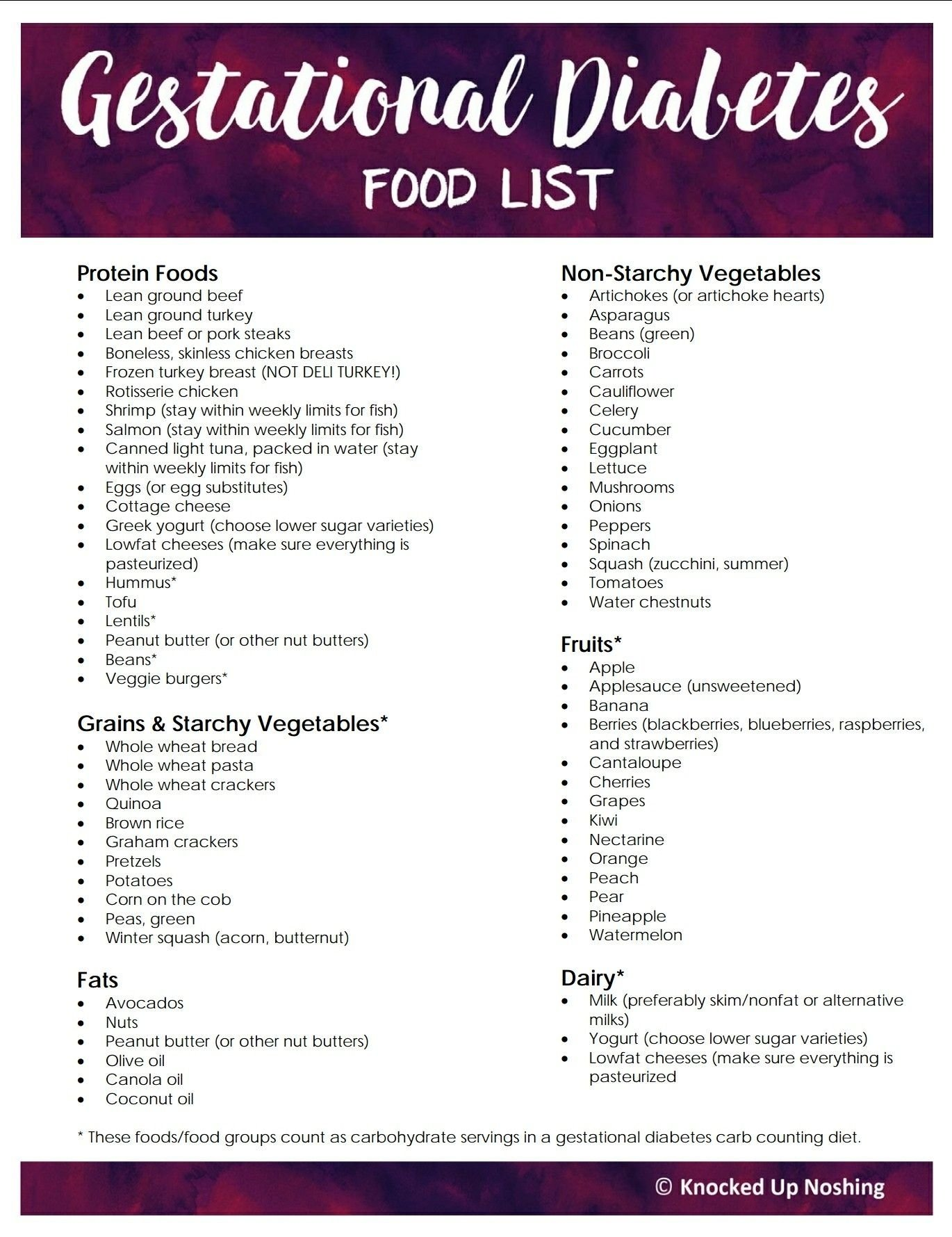 10 Awesome Gestational Diabetes Meal Plan Ideas gestational diabetes food list http www diabetesdestroyerbonus